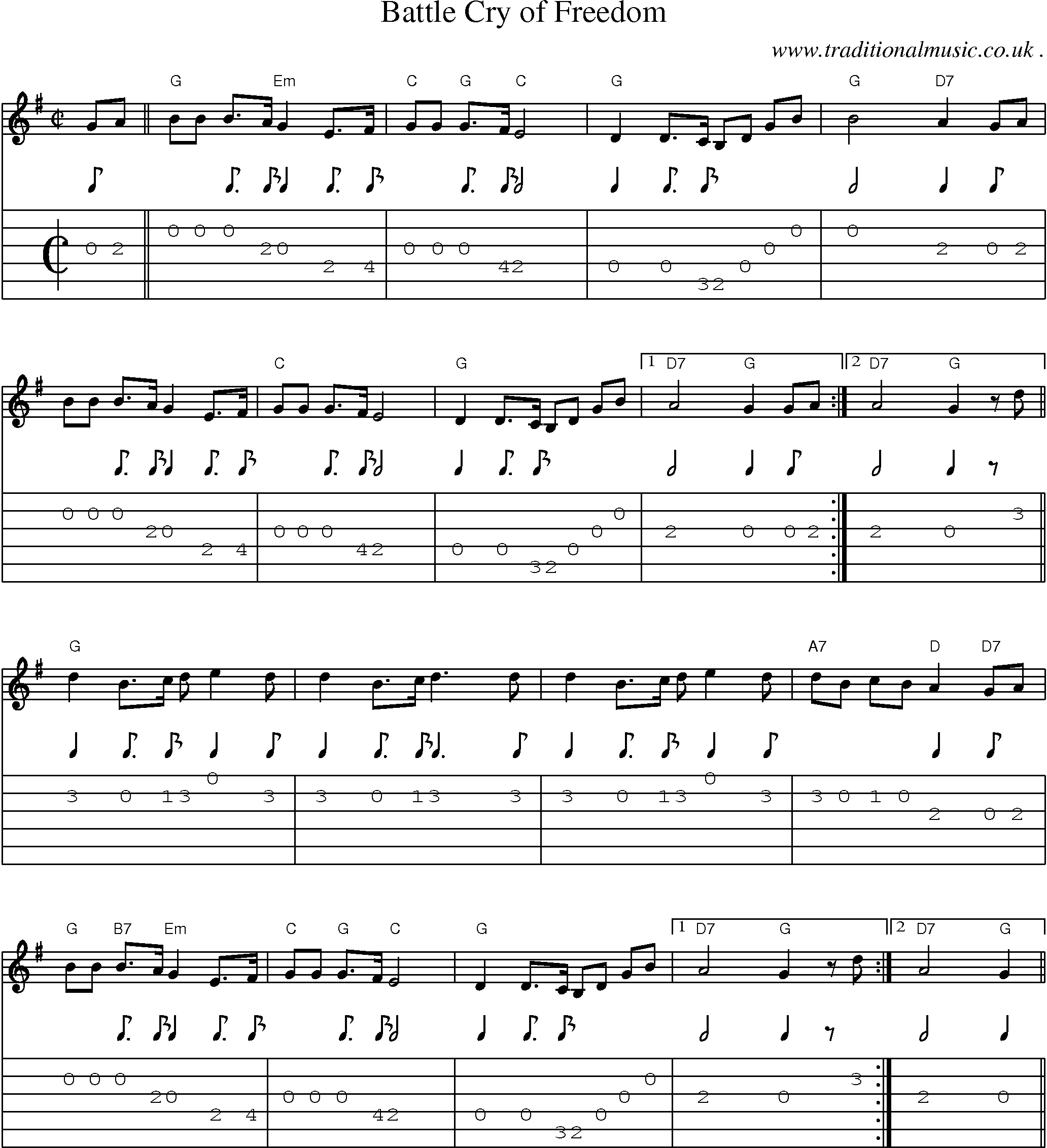 American Old Time Music Scores And Tabs For Guitar Battle Cry Of