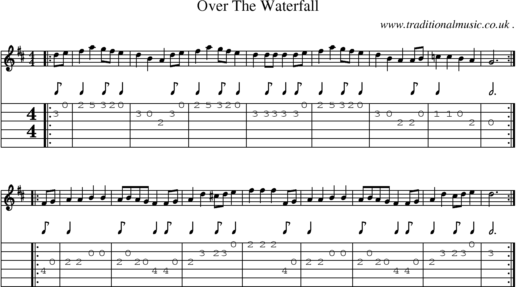 Old time music scores and tabs for guitar over the waterfall