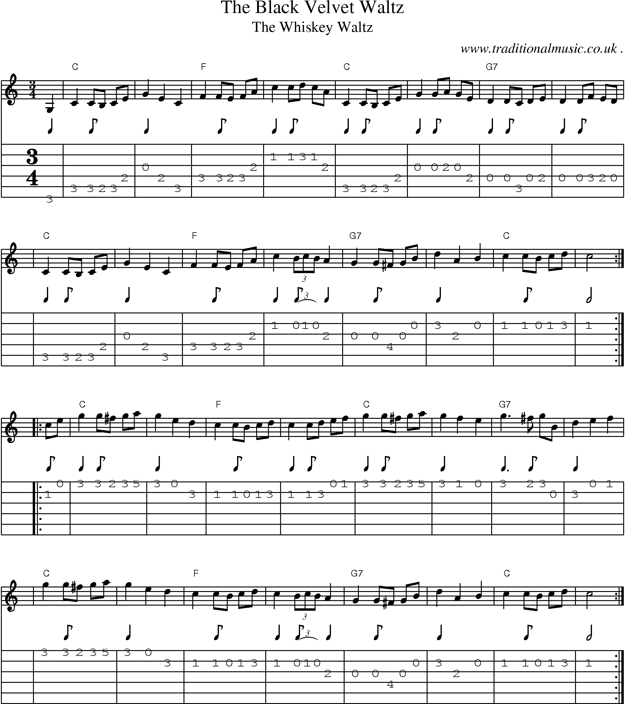 American Old Time Music Scores And Tabs For Guitar The Black
