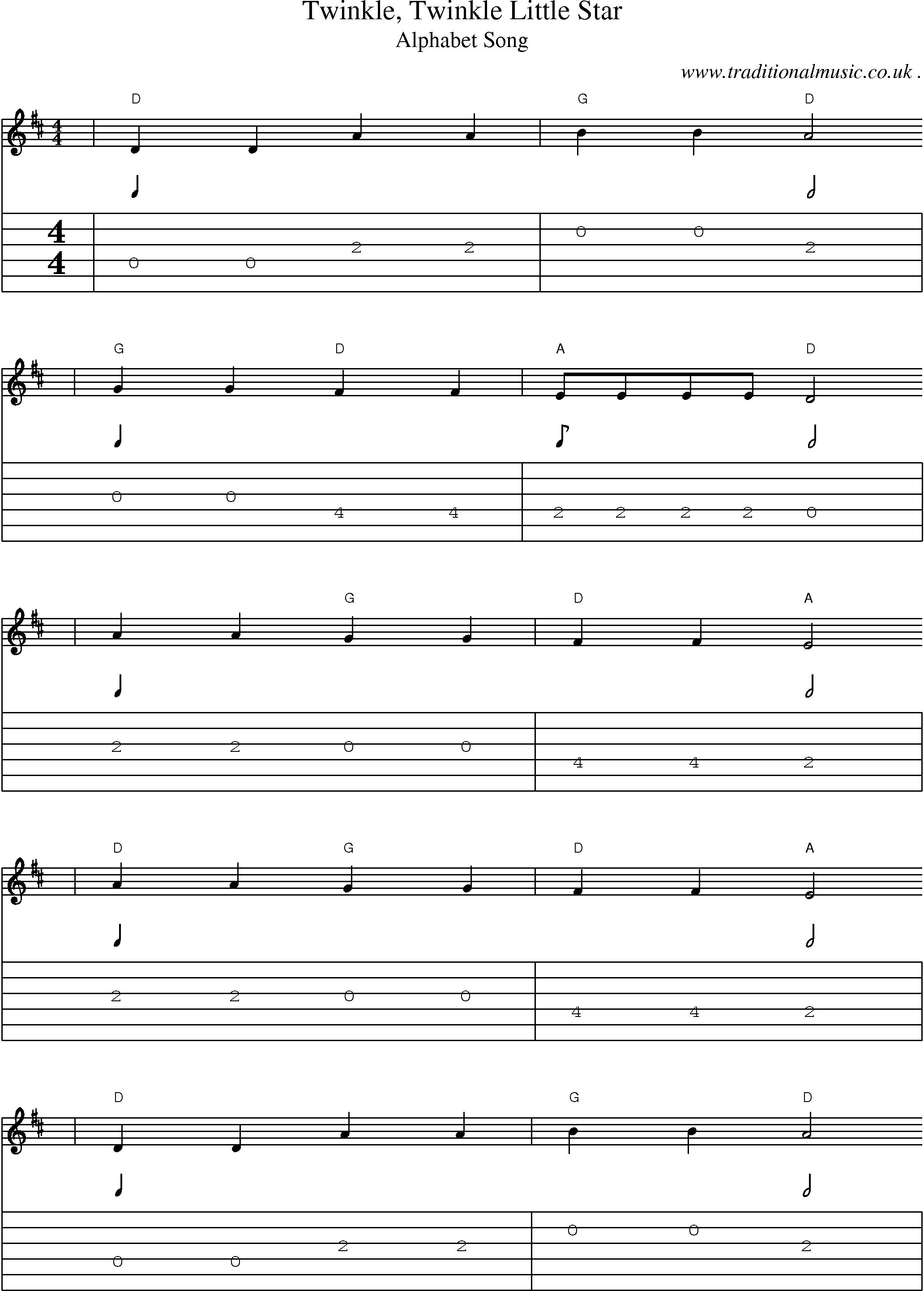 American Old-time music, Scores and Tabs for Guitar - Twinkle Twinkle Little Star