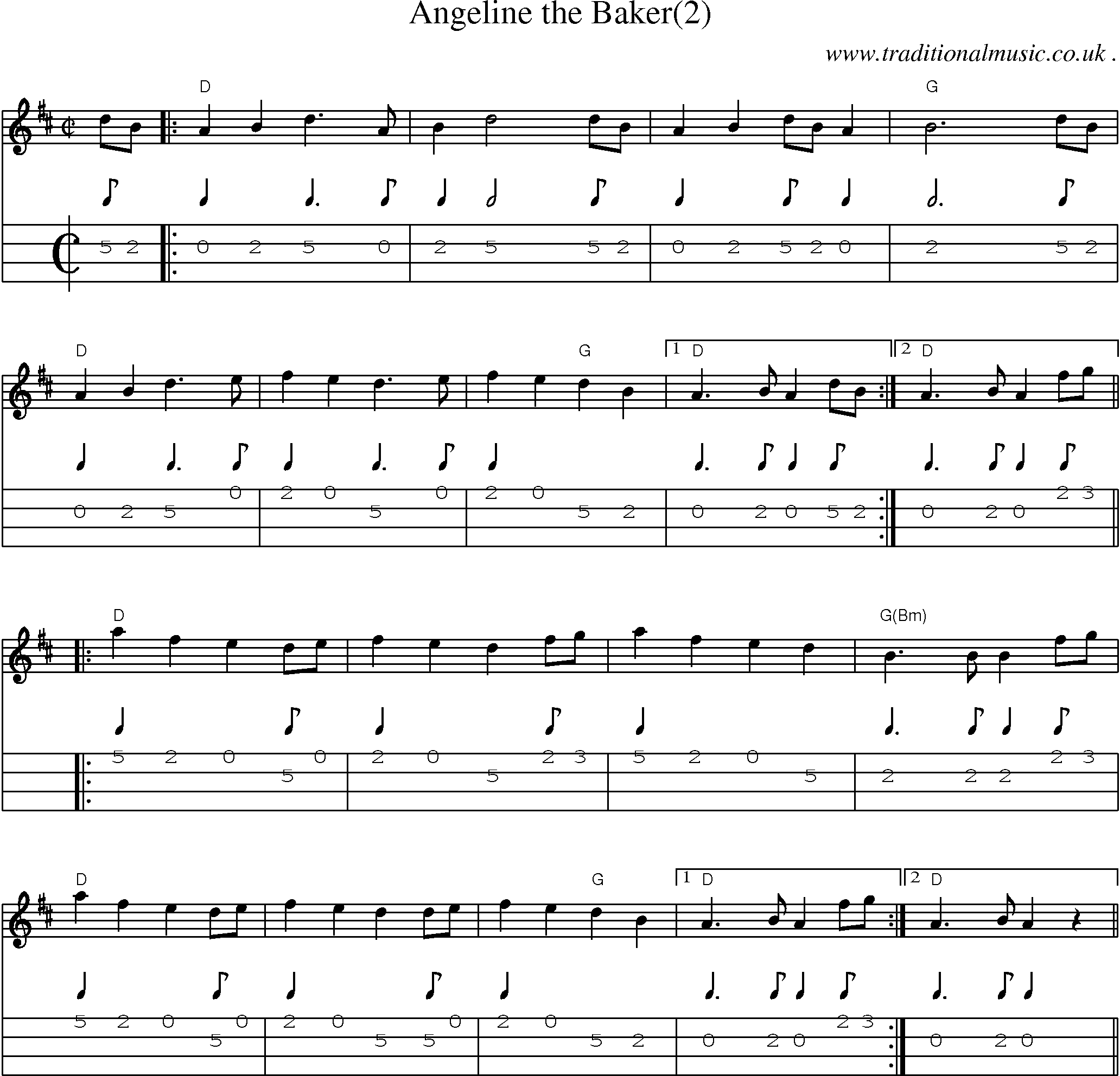 Old-Time Music mandolin tab - Angeline The Baker(2)