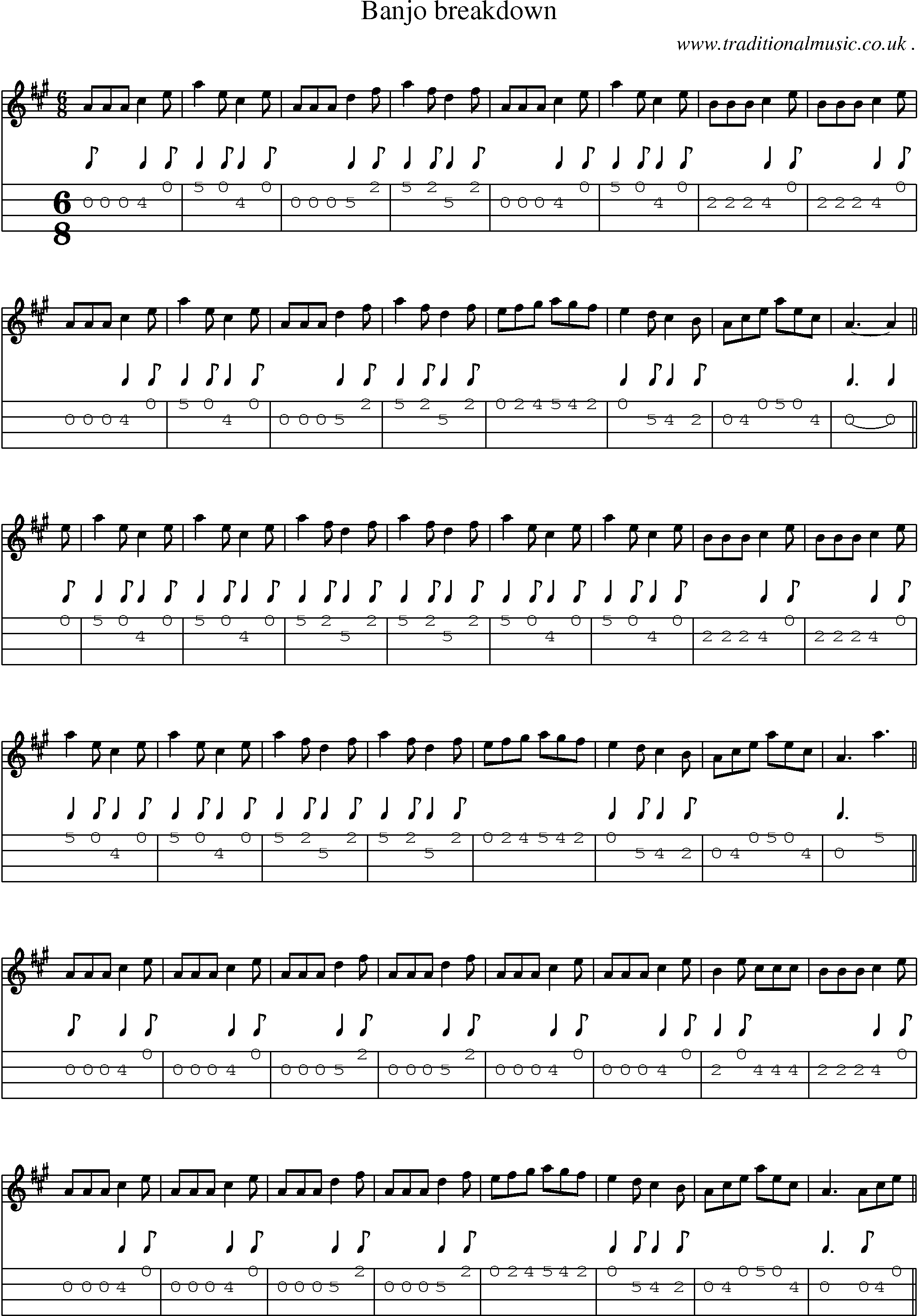 American Old-time music, Scores and Tabs for Mandolin - Banjo Breakdown