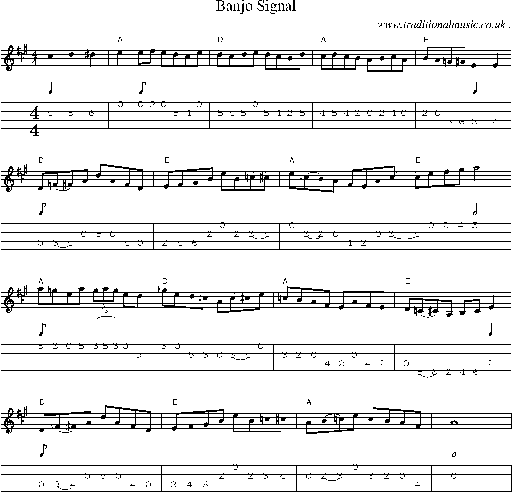 American Old-time music, Scores and Tabs for Mandolin - Banjo Signal