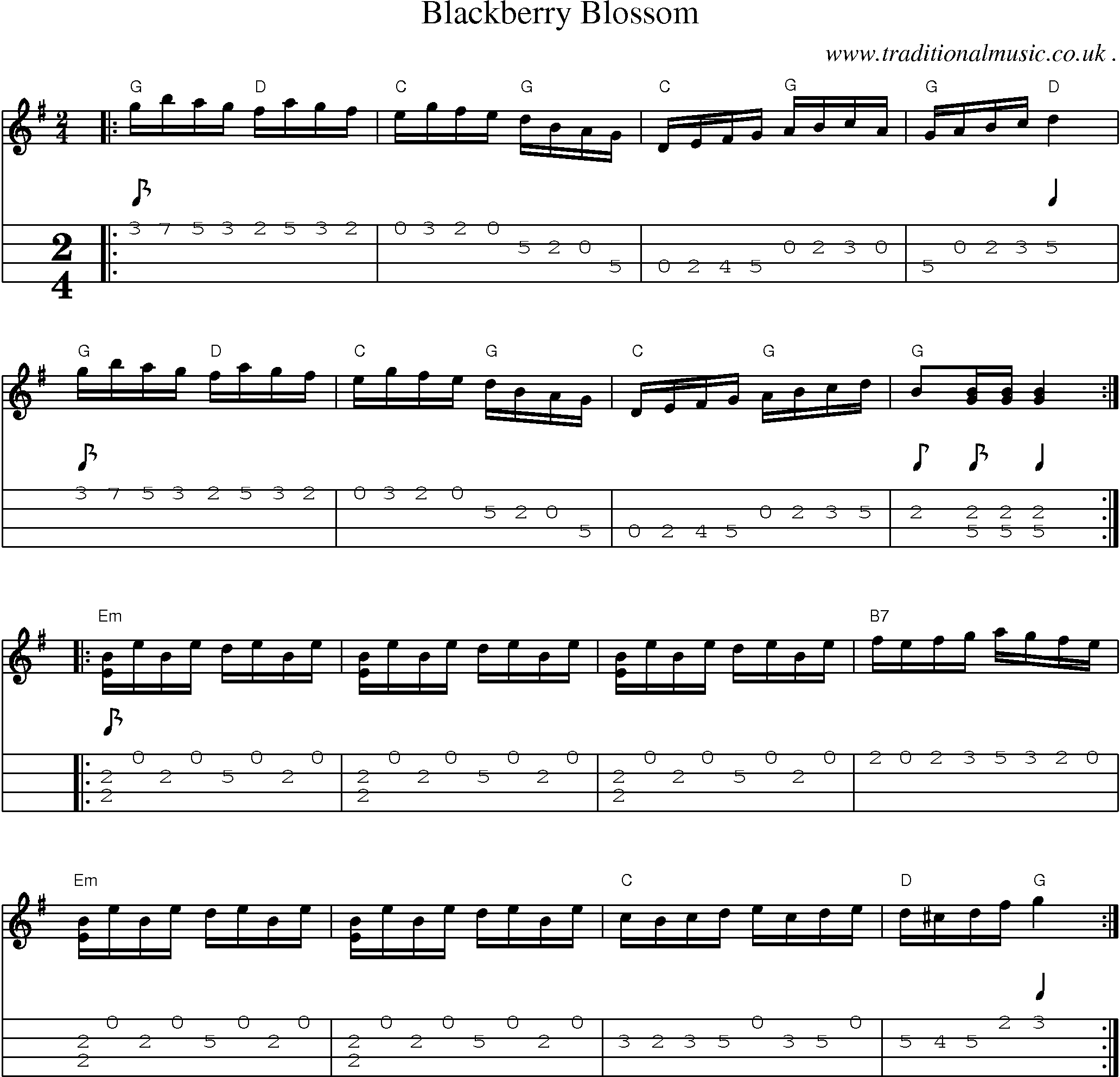 American Old-time music, Scores and Tabs for Mandolin - Blackberry Blossom