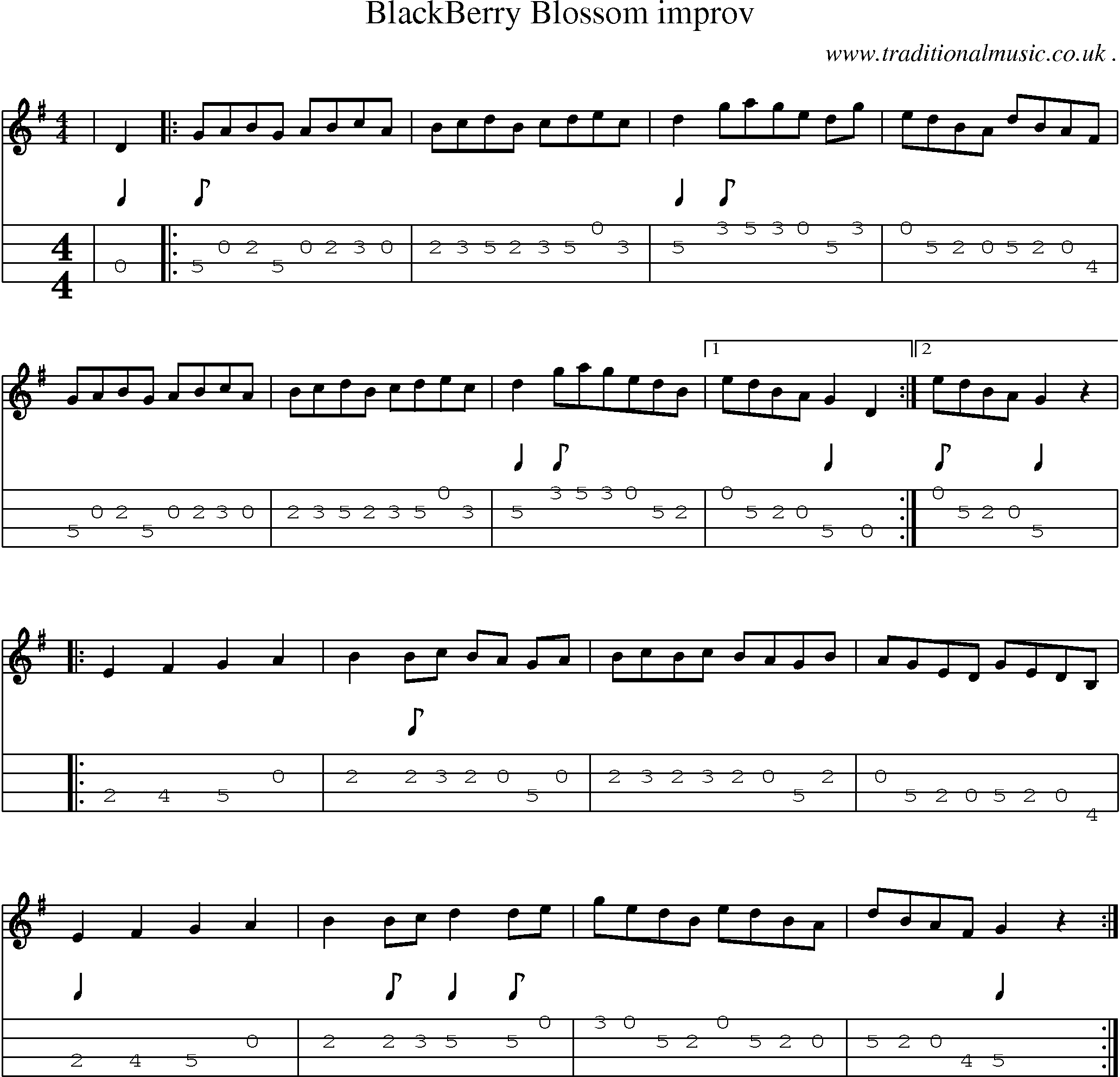 American Old-time music, Scores and Tabs for Mandolin - Blackberry ...