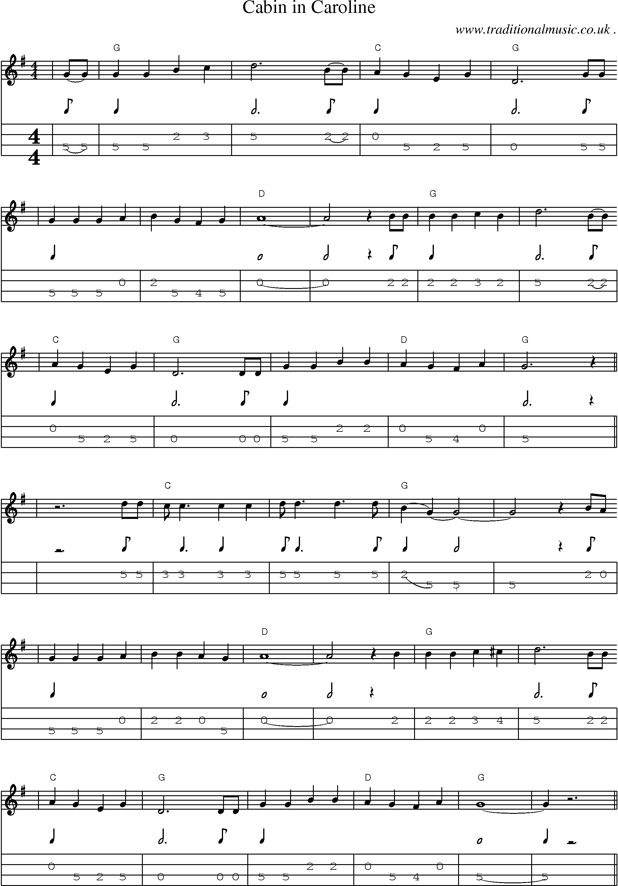 American Old-time music, Scores and Tabs for Mandolin