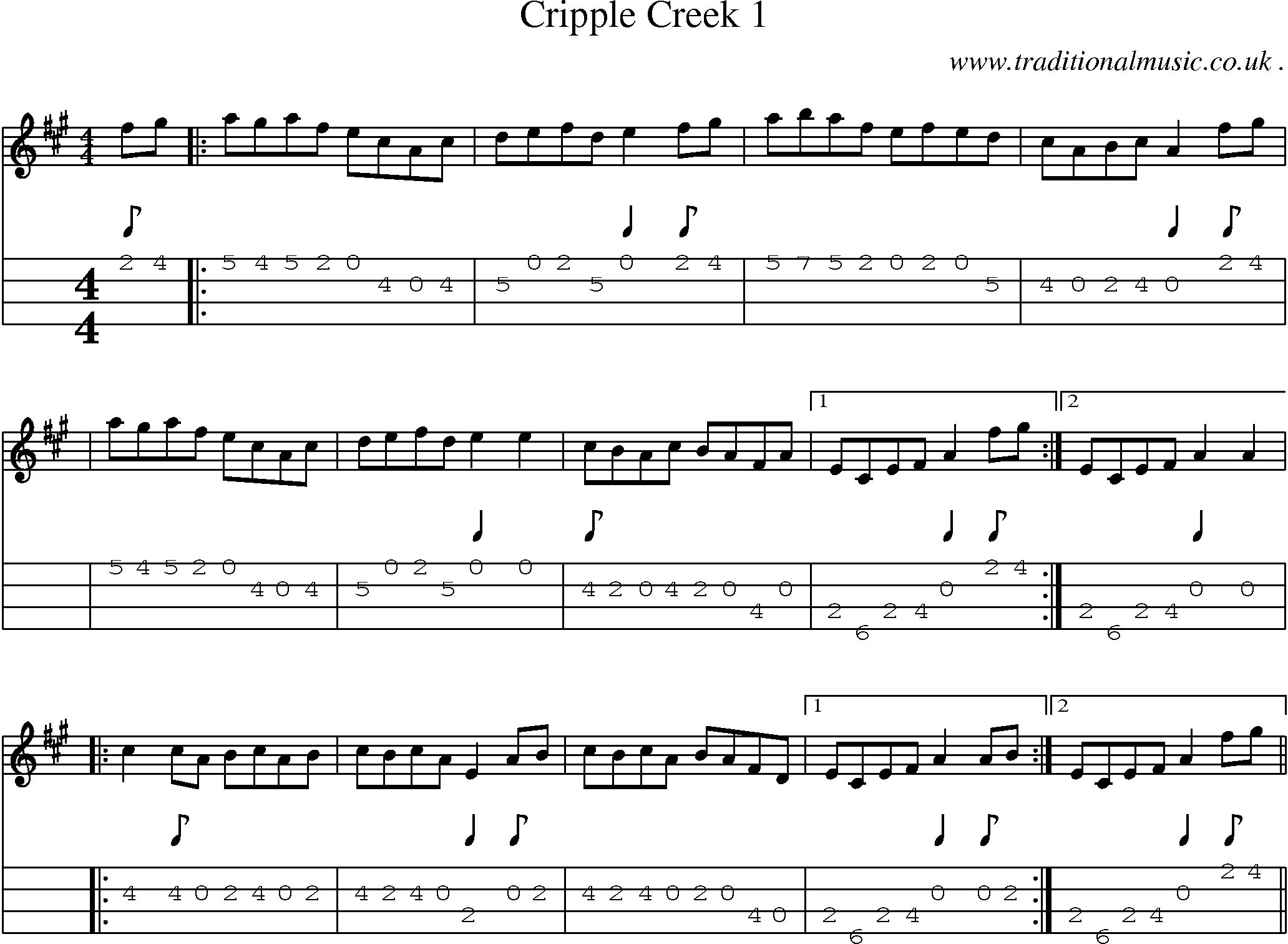 American Old-time music, Scores and Tabs for Mandolin - Cripple Creek 1