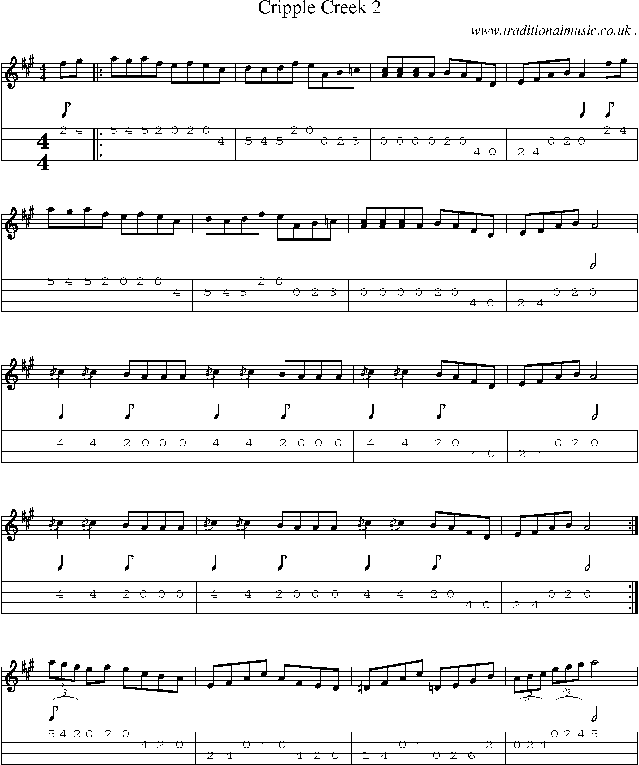 American Old-time music, Scores and Tabs for Mandolin - Cripple Creek 2
