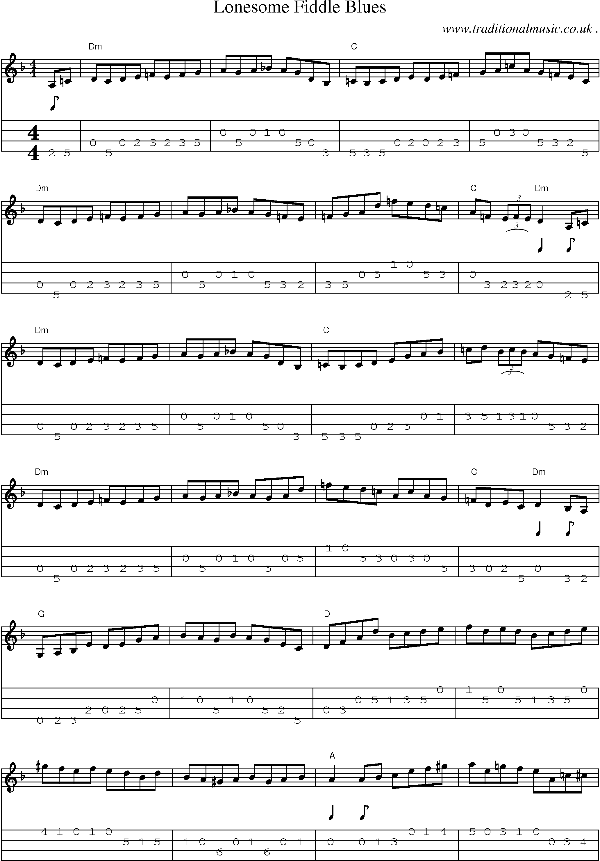 American Old Time Music Scores And Tabs For Mandolin Lonesome