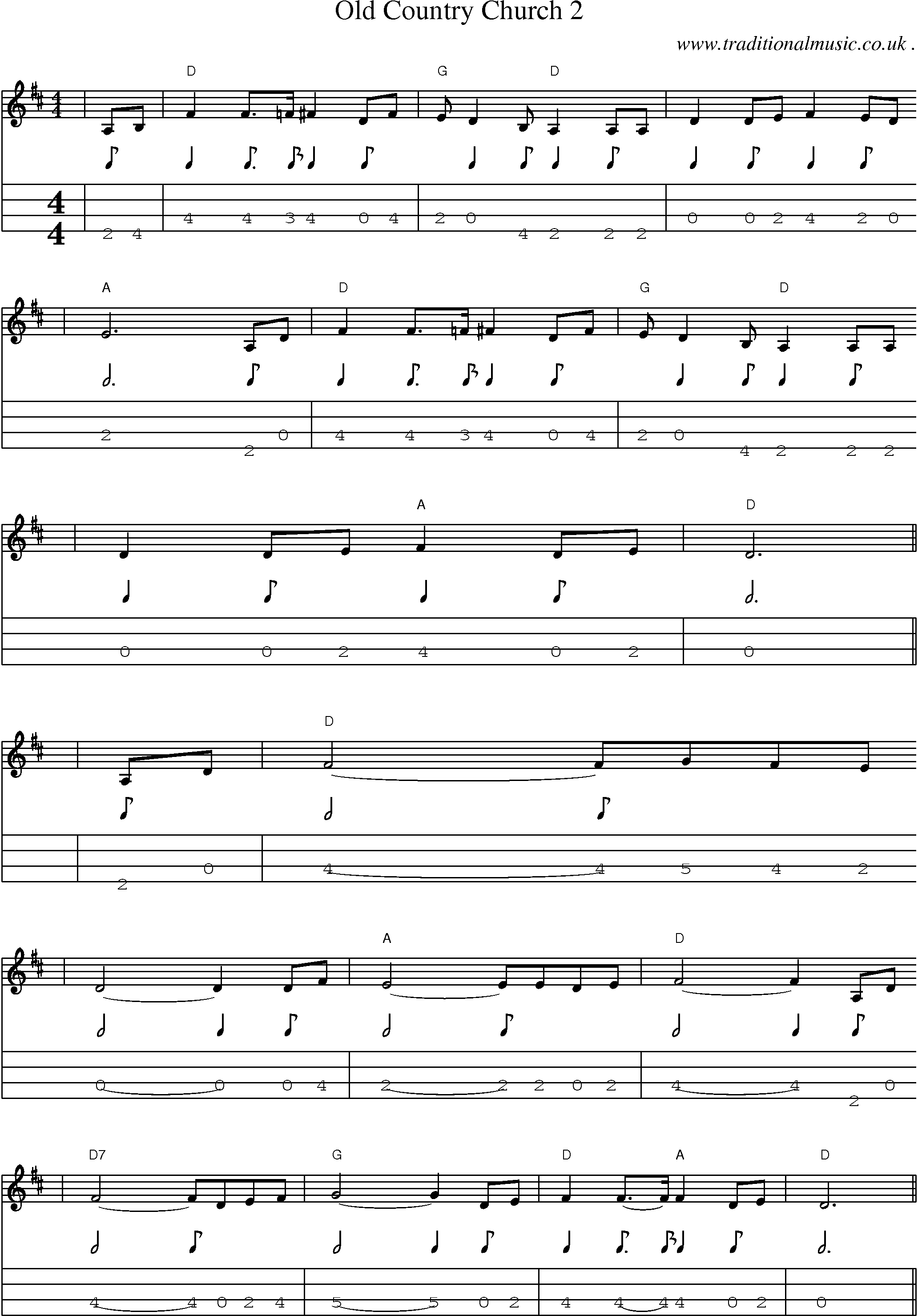 country piano sheet music pdf