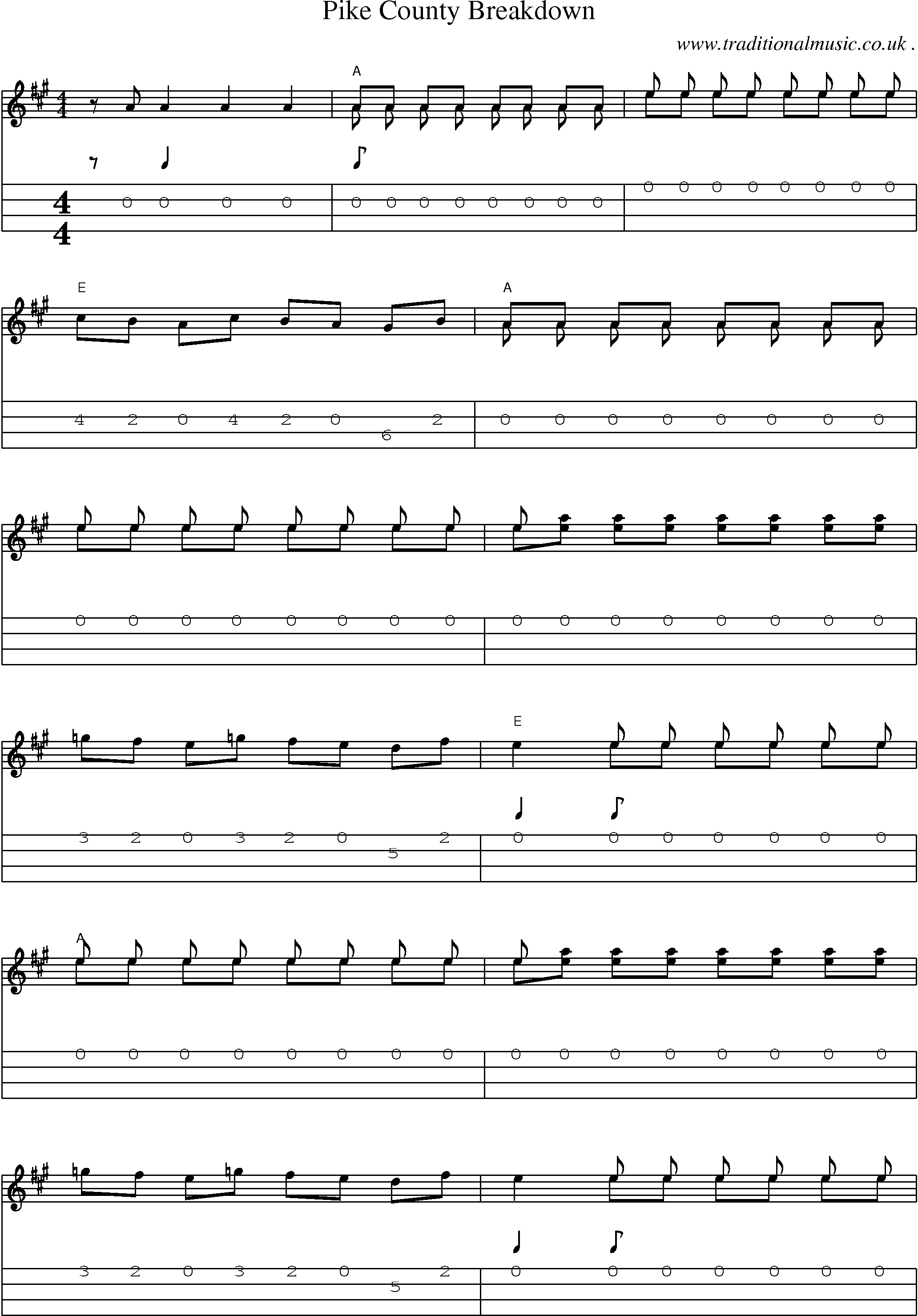 American Old Time Music Scores And Tabs For Mandolin Pike County