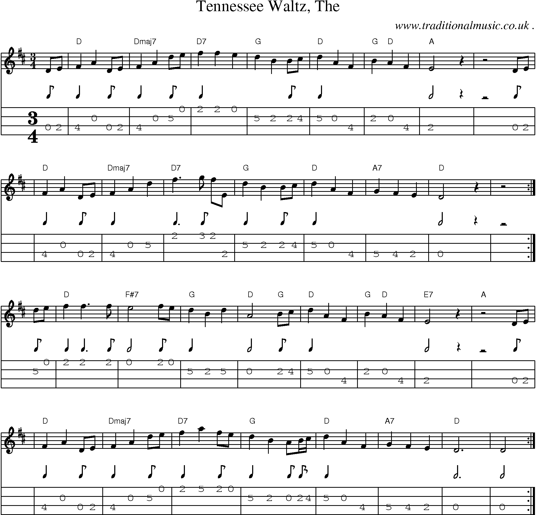 American Old-time music, Scores and Tabs for Mandolin - Tennessee Waltz The