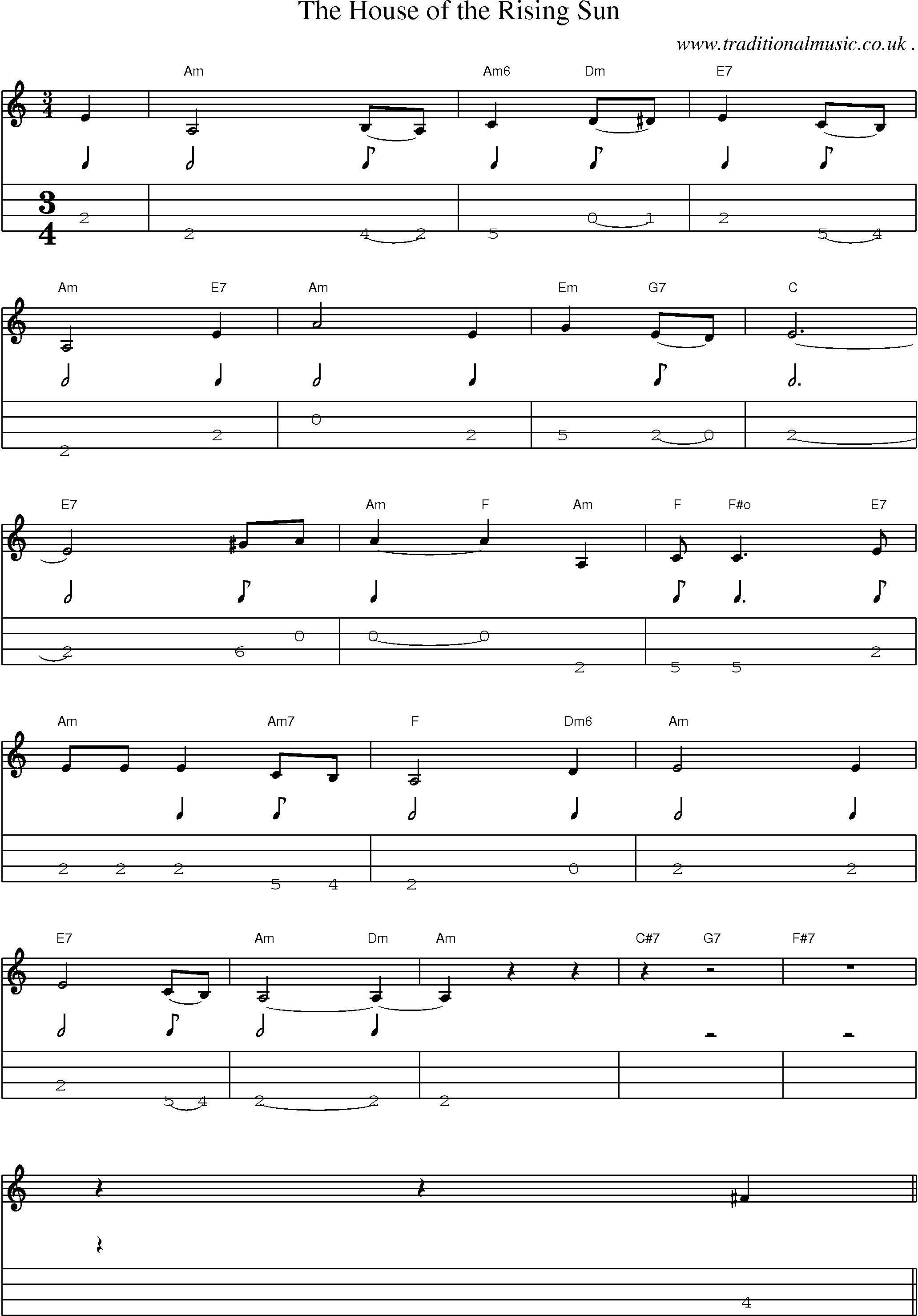 Guitar chords for house of the rising sun