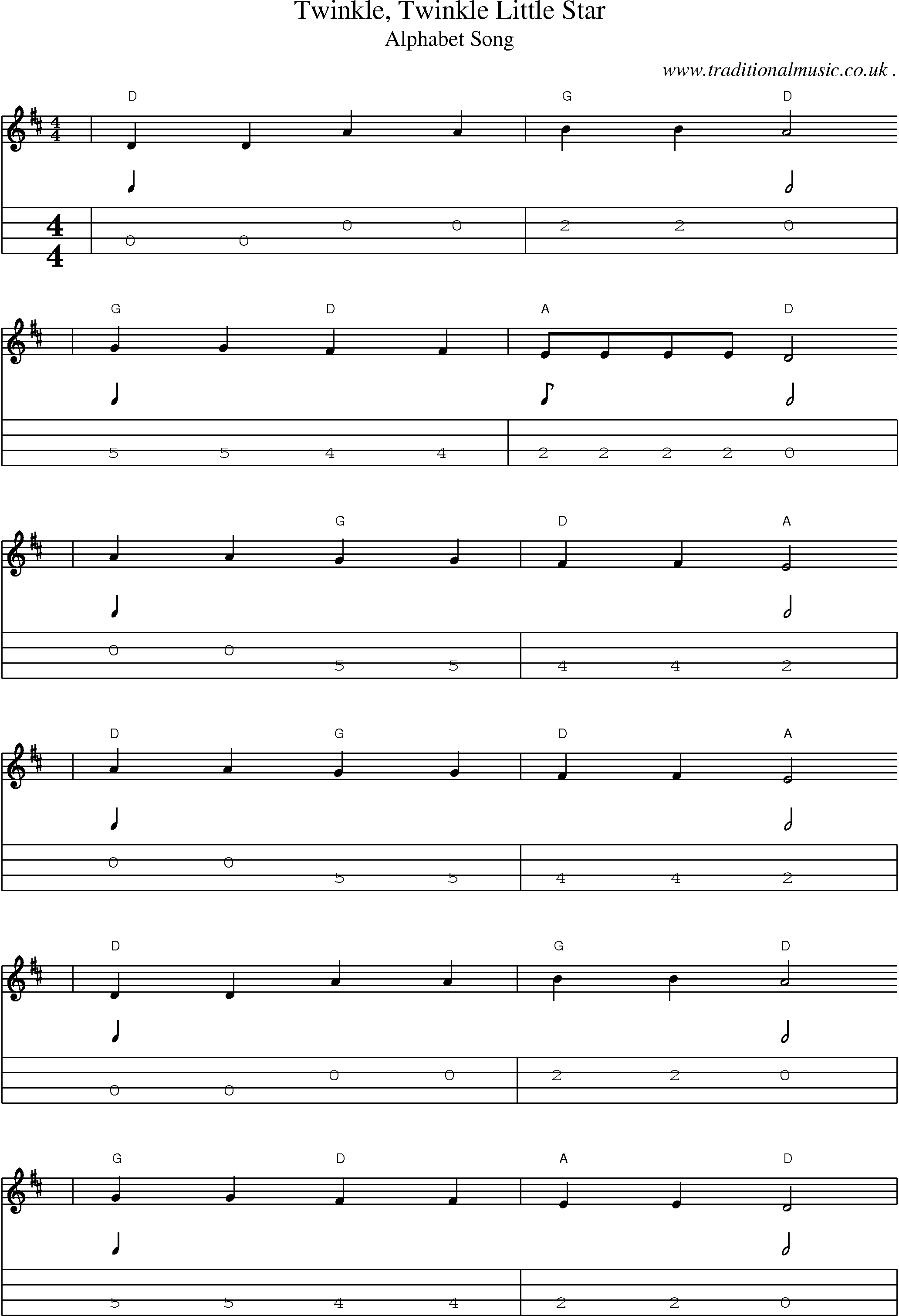 American Old-time music, Scores and Tabs for Mandolin - Twinkle Twinkle Little Star