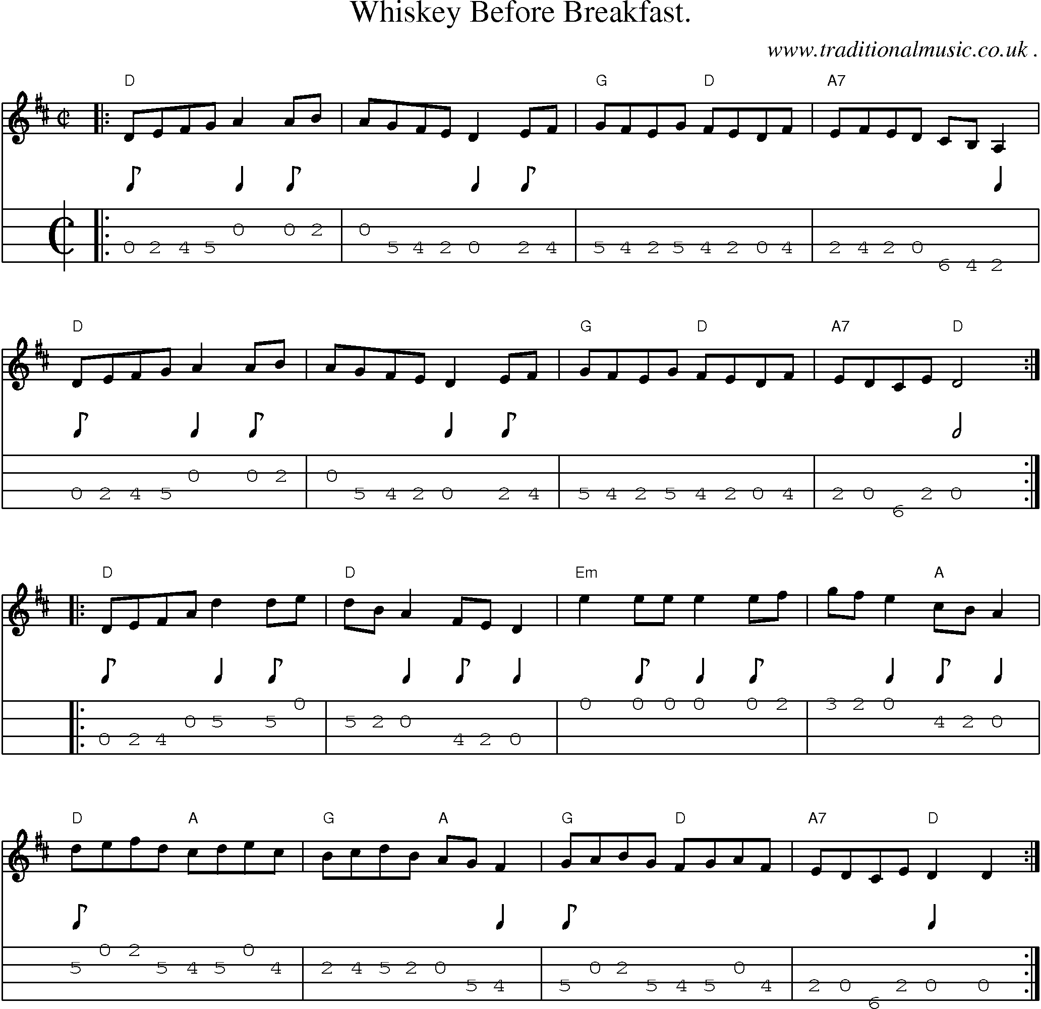American Old-time music, Scores and Tabs for Mandolin - Whiskey Before Breakfast
