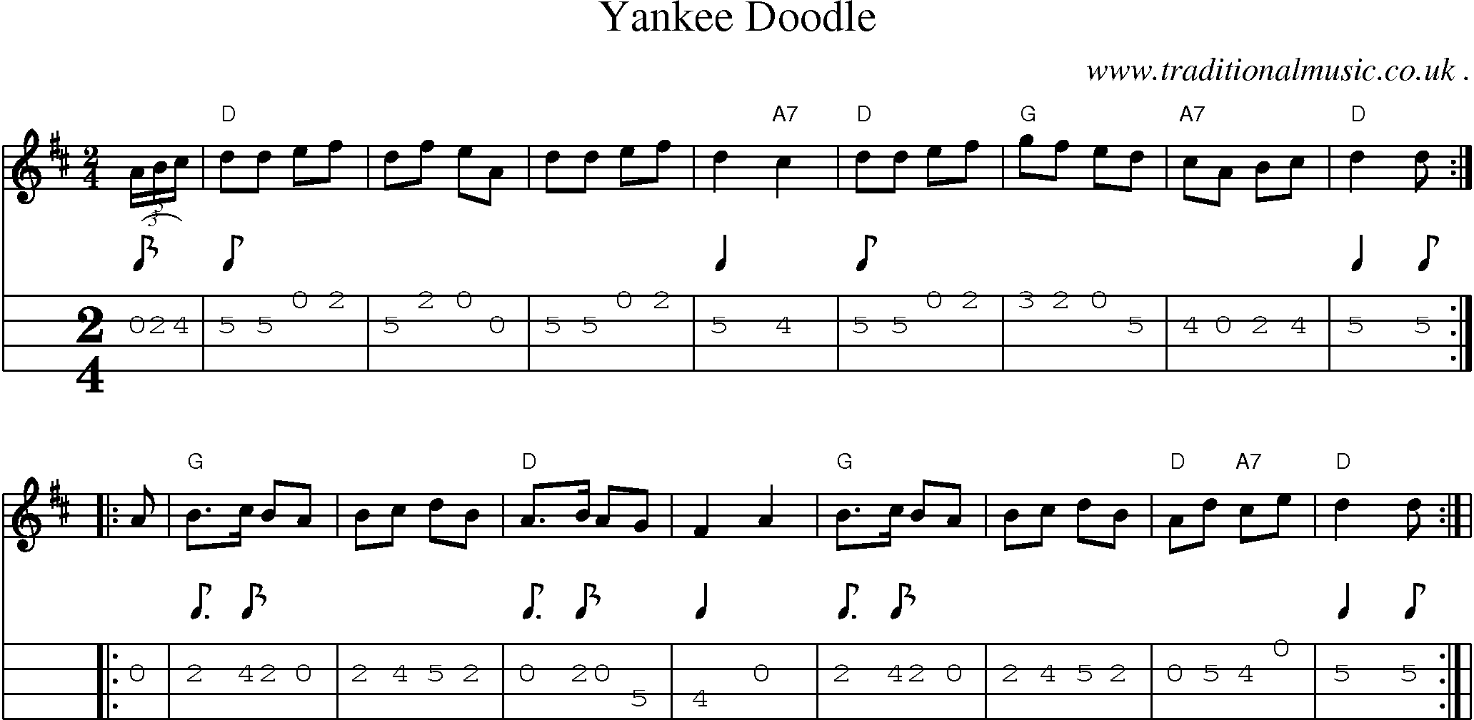 American Old-time music, Scores and Tabs for Mandolin - Yankee Doodle