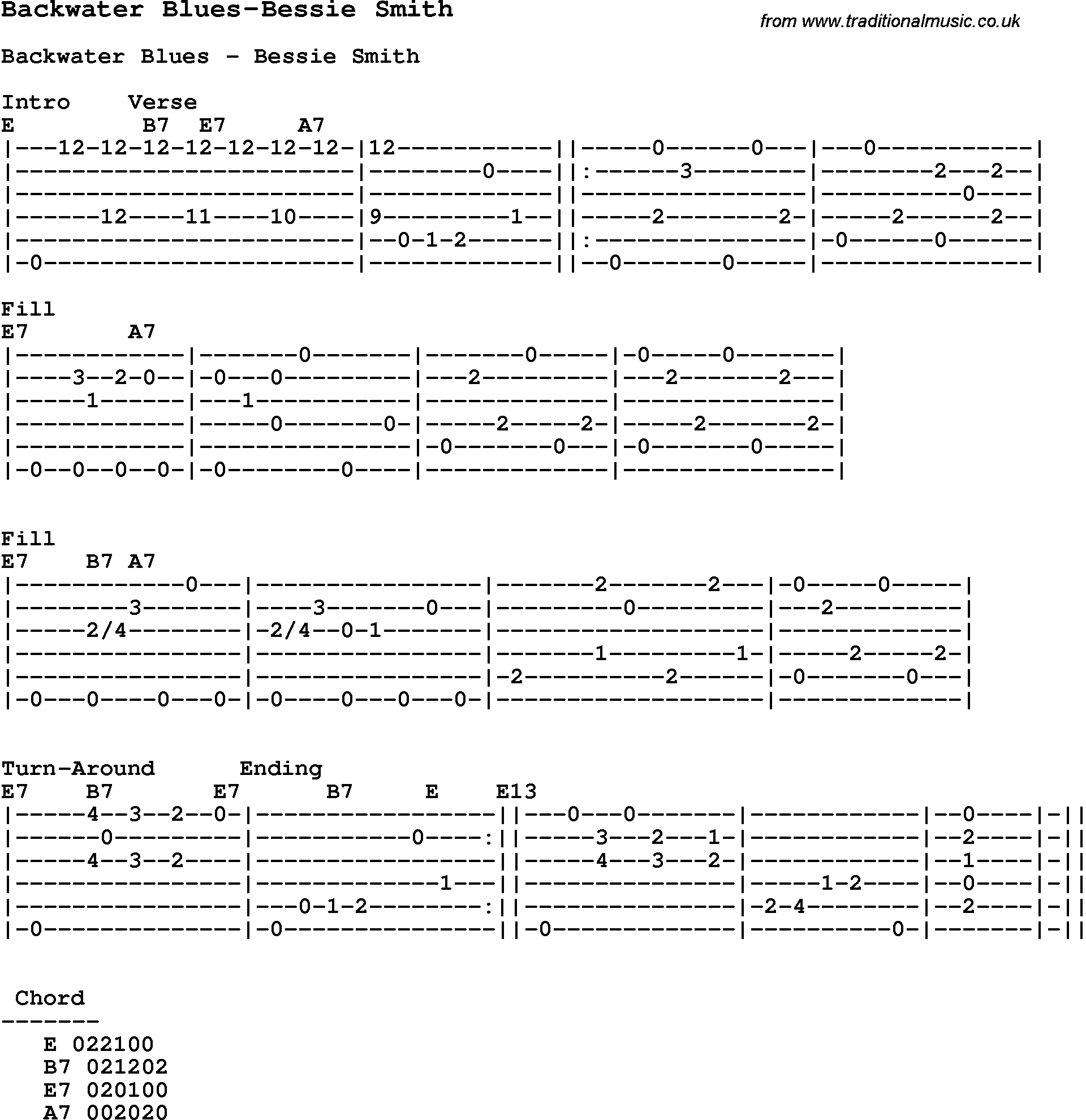 Blues Guitar lesson for Backwater Blues-Bessie Smith, with Chords, Tabs, and Lyrics