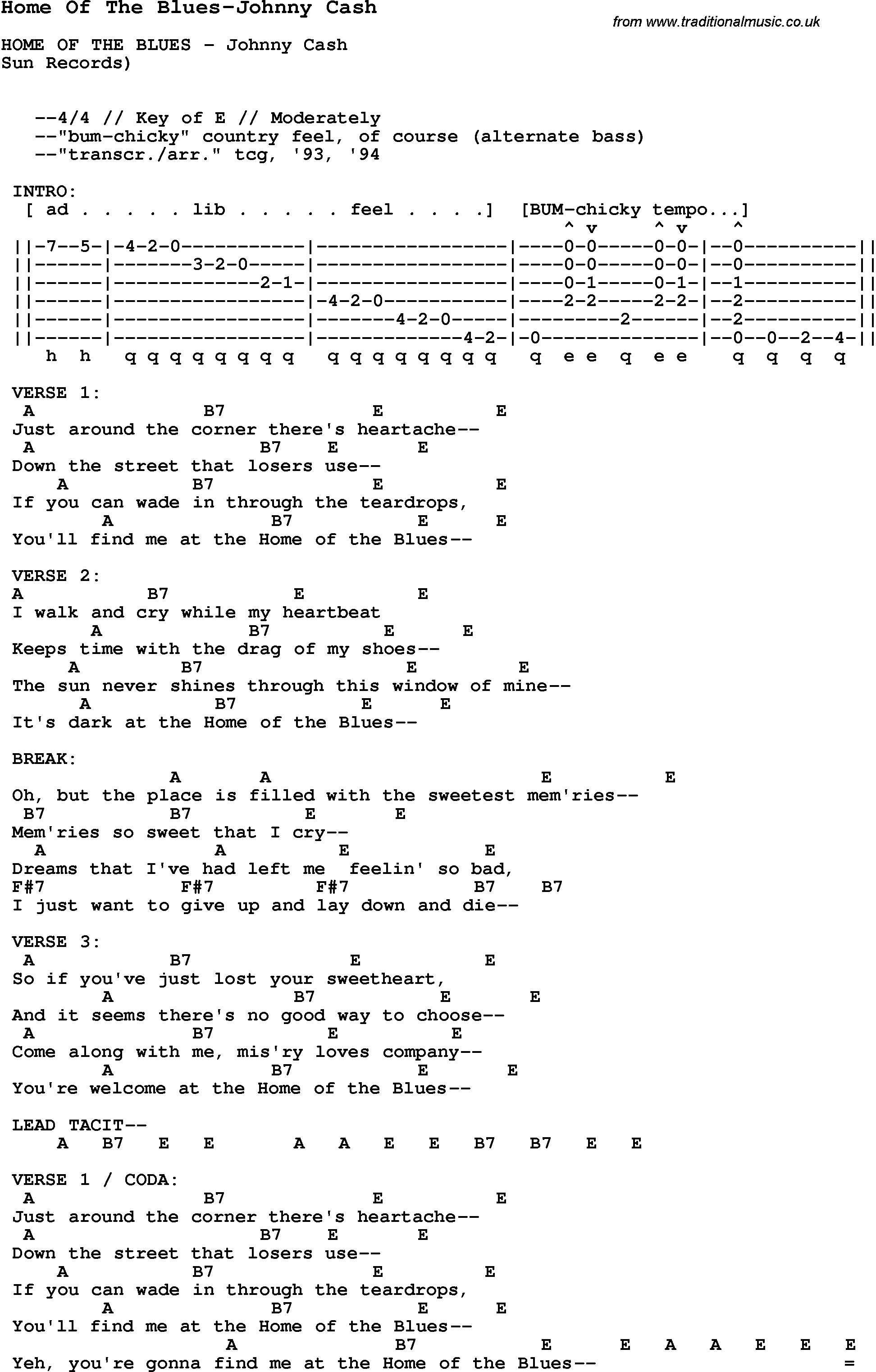 Blues Chords Guitar Image Collections Basic Guitar Chords Finger
