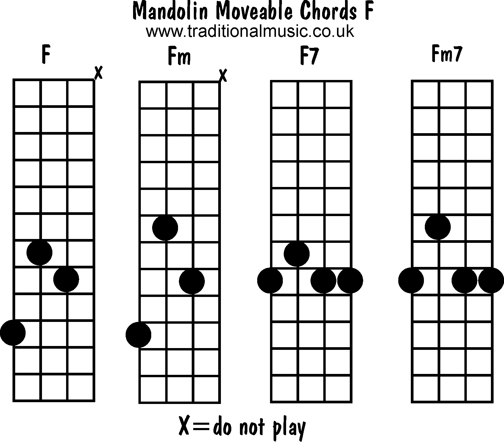 Mandolin chords moveable f fm f7 fm7 moveable mandolin chords f fm f7 fm7 hexwebz Gallery