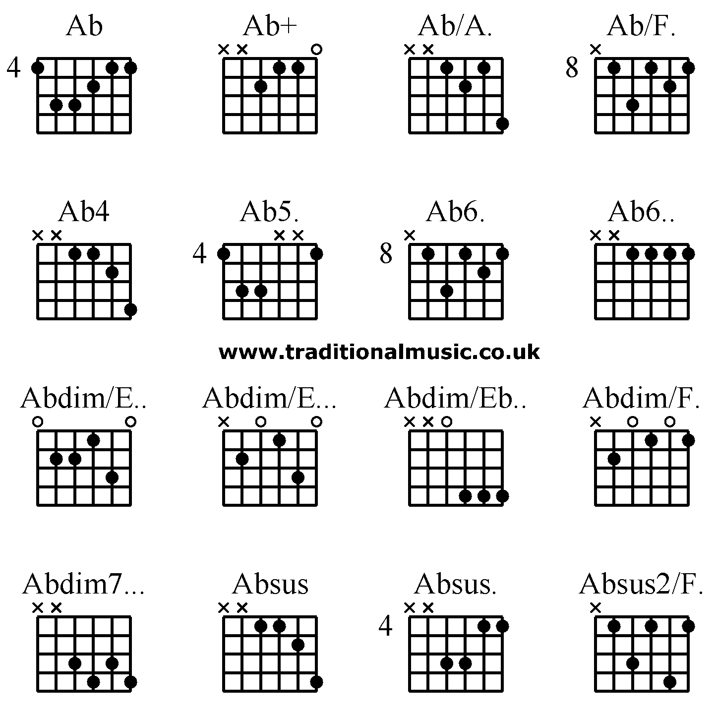 good good father chords pdf key of c