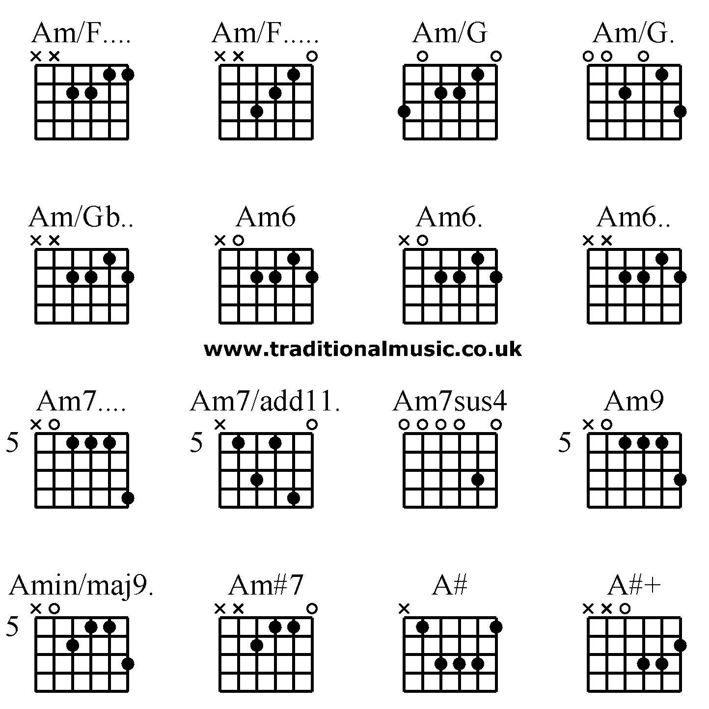 Gallery For u0026gt; Guitar Chords Am