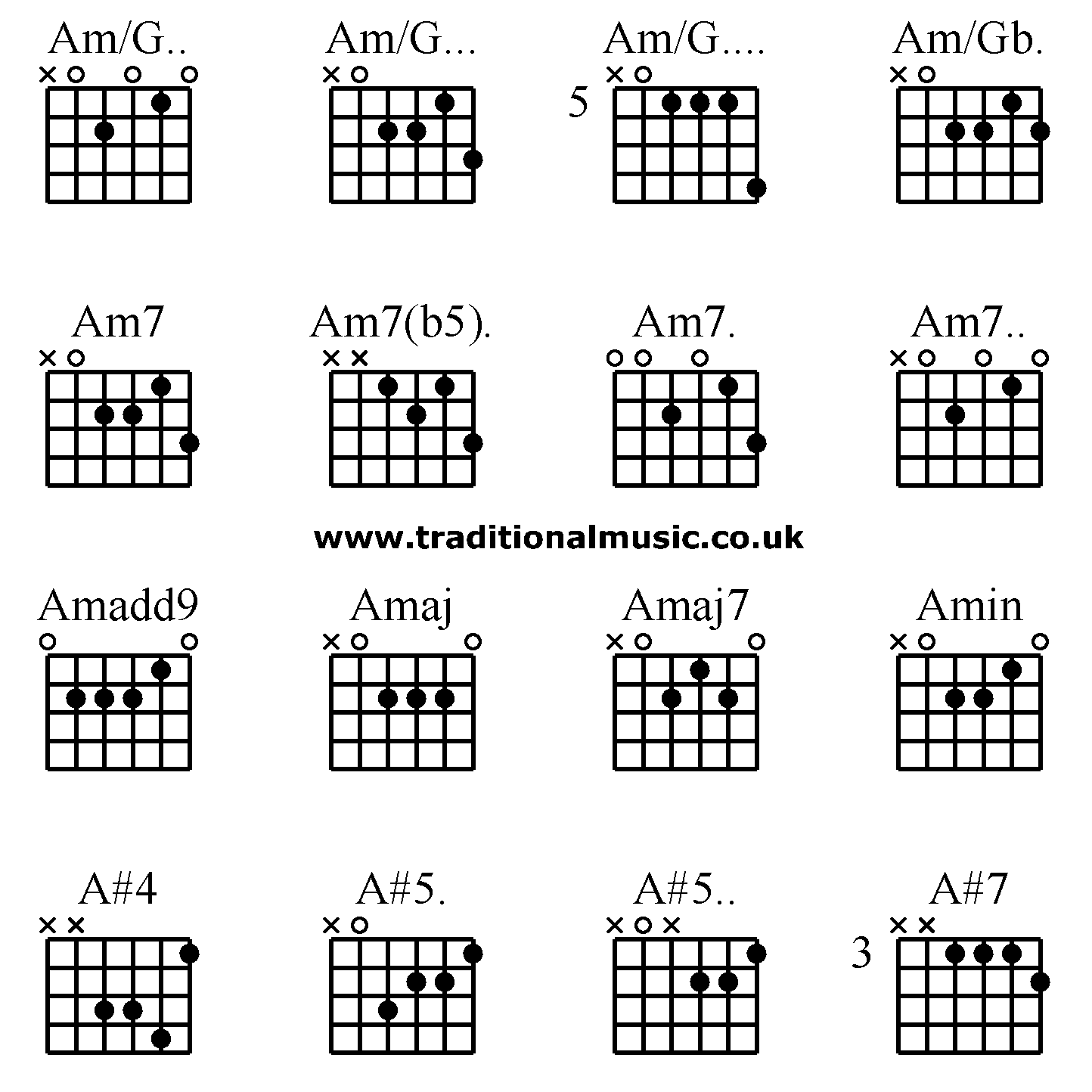 Guitar chords advanced amg amg amg amgb am7 am7b5 am7 advanced guitar chordsamg amg am hexwebz Gallery