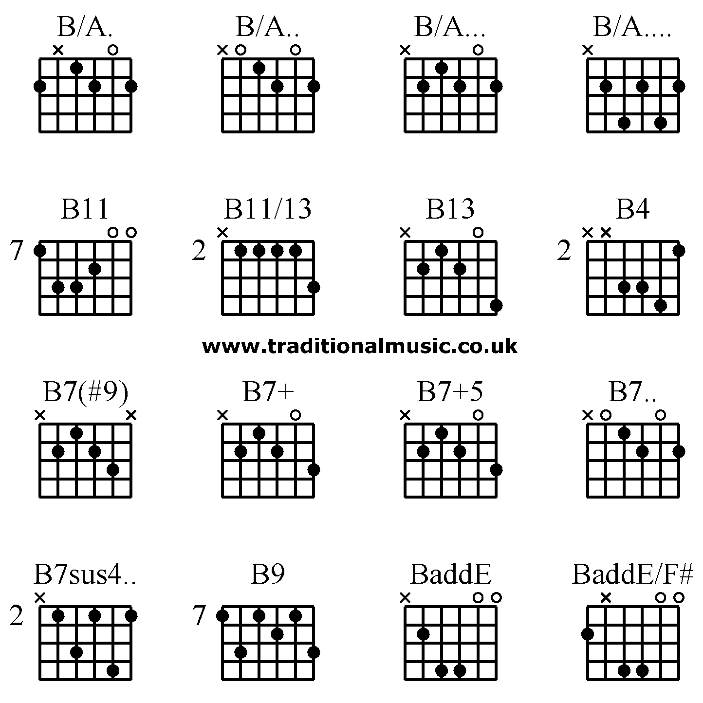 Guitar Chords Advanced Ba Ba Ba Ba B11 B1113 B13 B4 B7