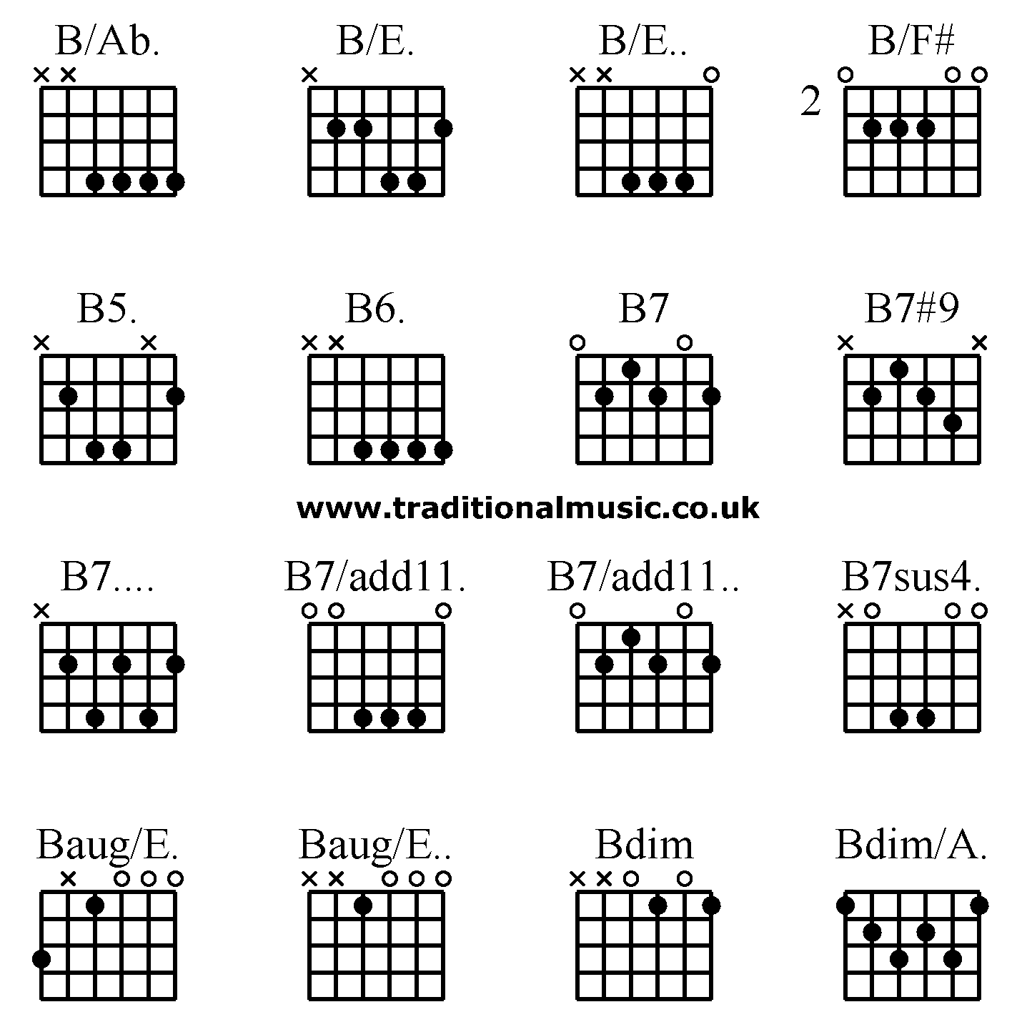 Guitar chords advanced - B/Ab. B/E. B/E. B/F#, B5. B6. B7 B7#9, B7. B7/add11. B7/add11. B7sus4 ...