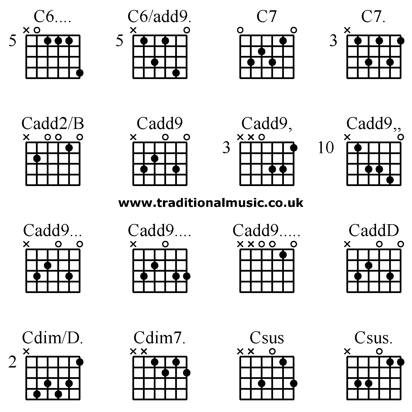 Guitar chords advanced - C6. C6/add9. C7 C7., Cadd2/B Cadd9 Cadd9, Cadd9 Cadd9. Cadd9. Cadd9 ...