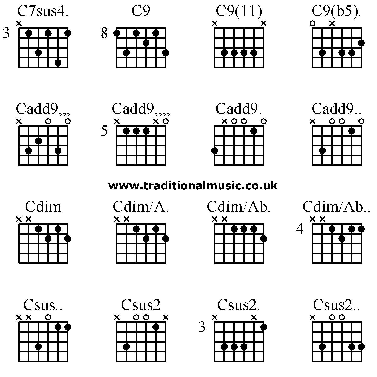 Guitar Chords Advanced C7sus4 C9 C911 C9b5 Cadd9 Cadd9