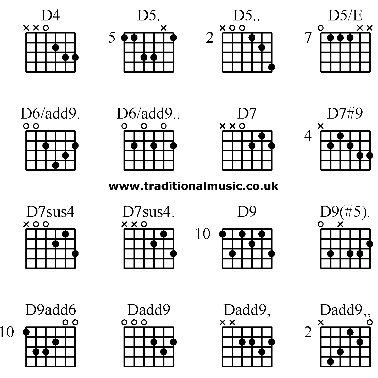 Guitar Chords Advanced D4 D5 D5 D5e D6add9 D6add9 D7 D79