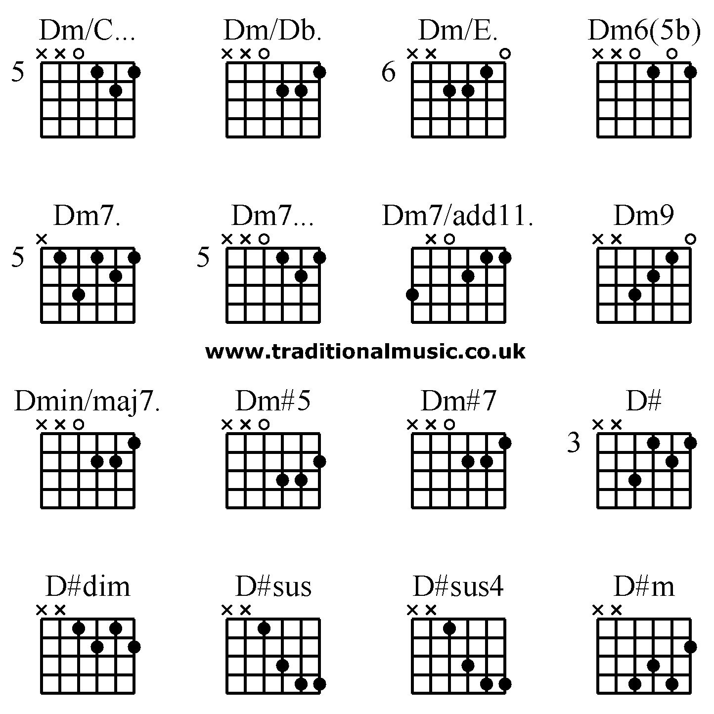 Guitar Chords Advanced Dmc Dmdb Dme Dm65b Dm7 Dm7 Dm7