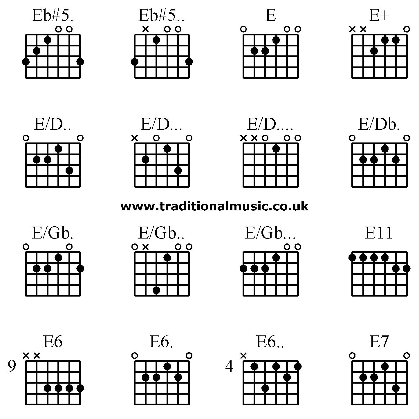 Guitar chords advanced - Eb#5. Eb#5. E E+ E/D. E/D. E/D. E/Db. E/Gb. E/Gb. E/Gb. E11 E6 E6. E6. E7