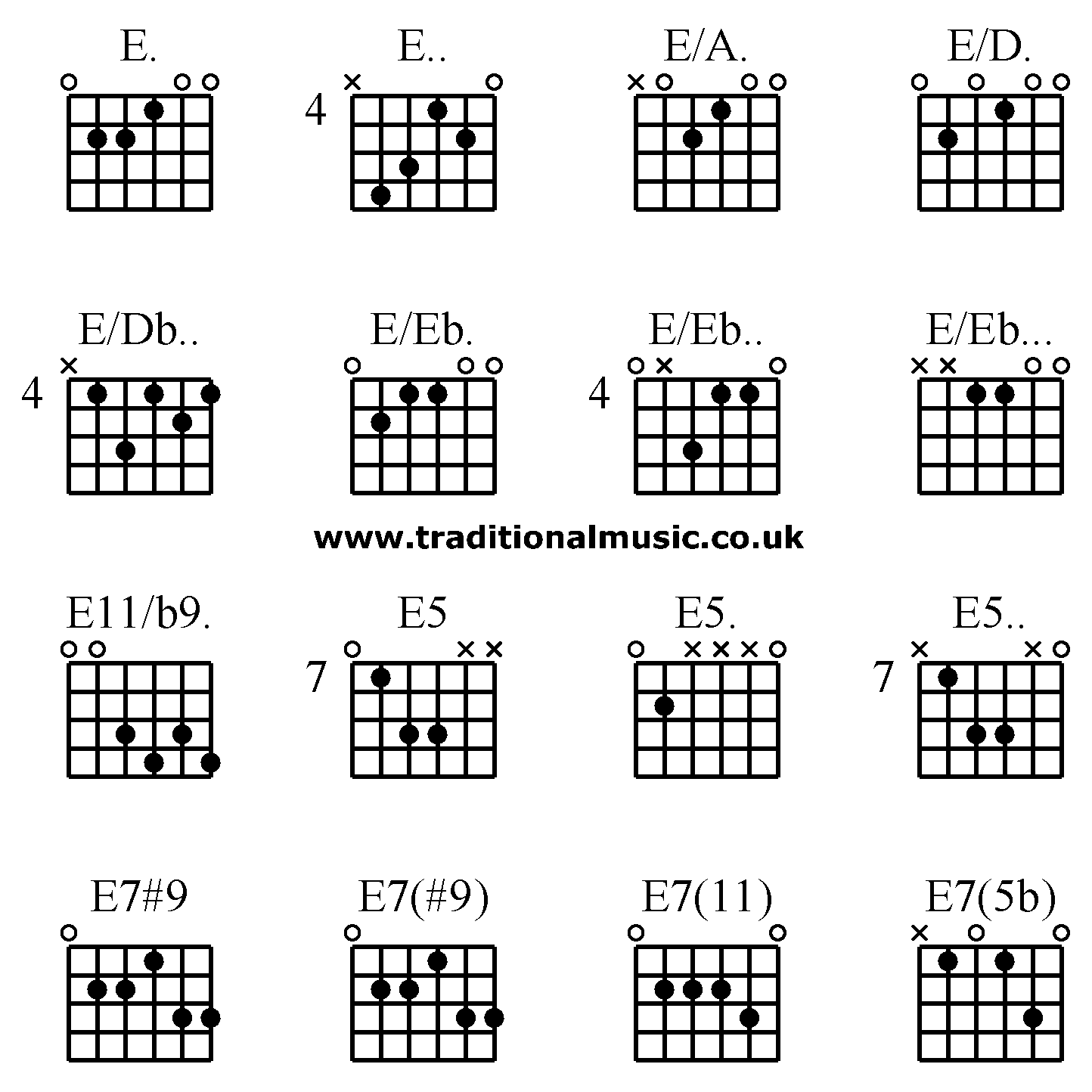 Guitar Chords Advanced E E Ea Ed Edb Eeb Eeb Eeb E11