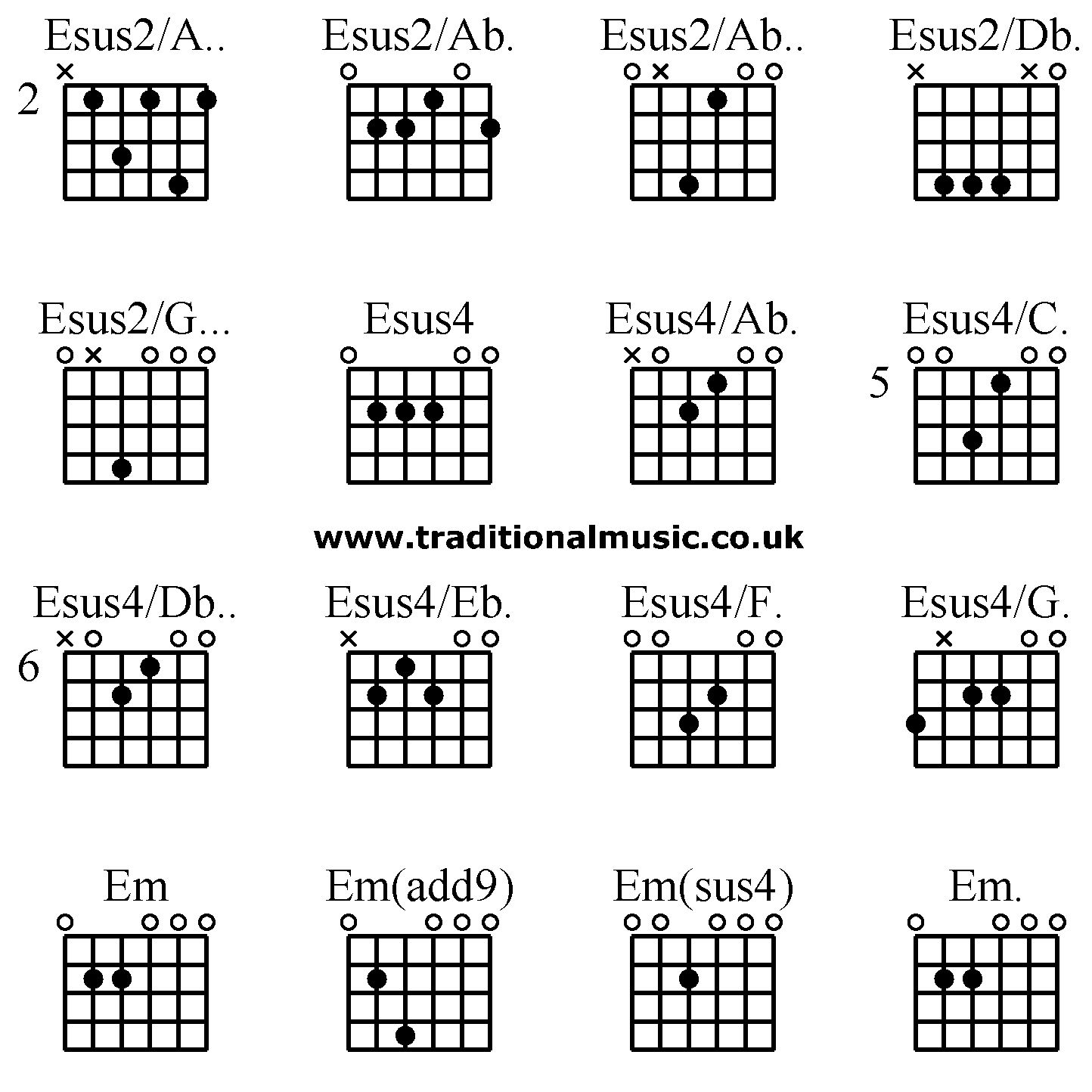 Guitar Chords Advanced Esus2a Esus2ab Esus2ab Esus2db