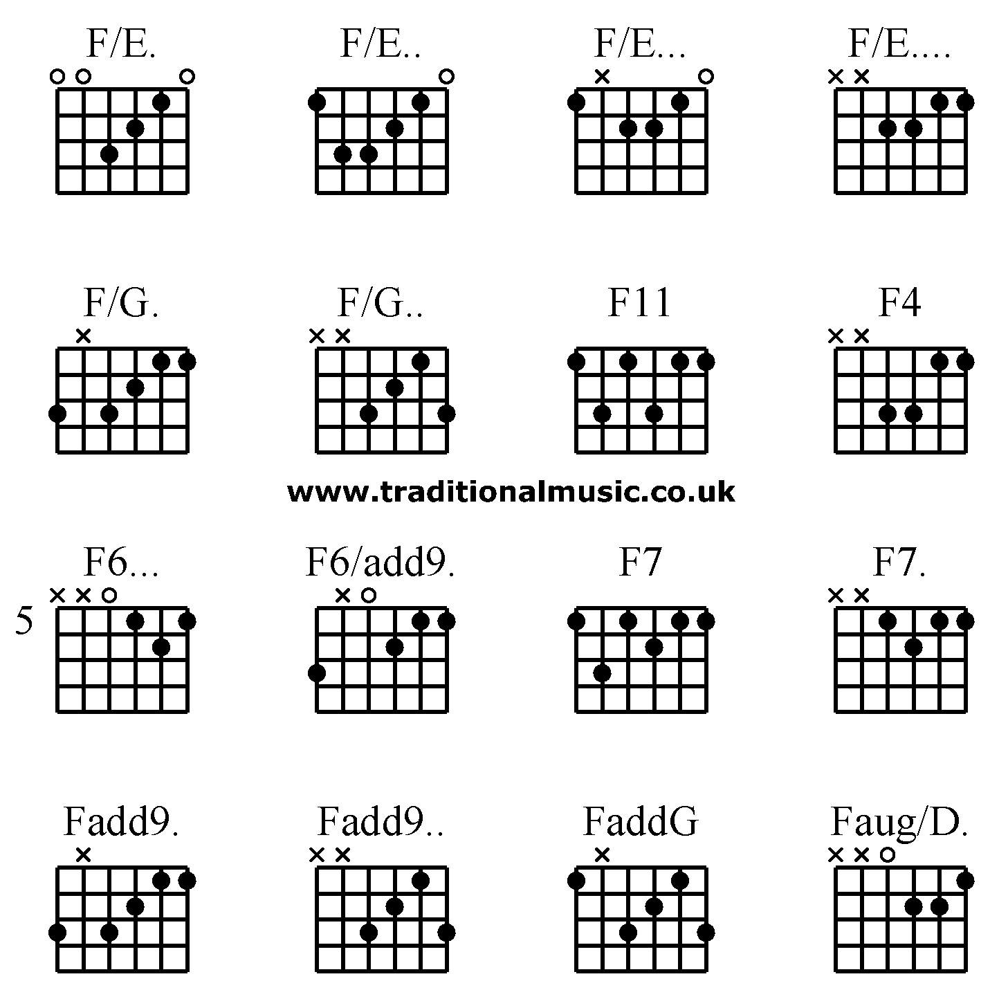 Guitar chords advanced fe fe fe fe fg fg f11 f4 f6 advanced guitar chordsfe fe fe hexwebz Choice Image