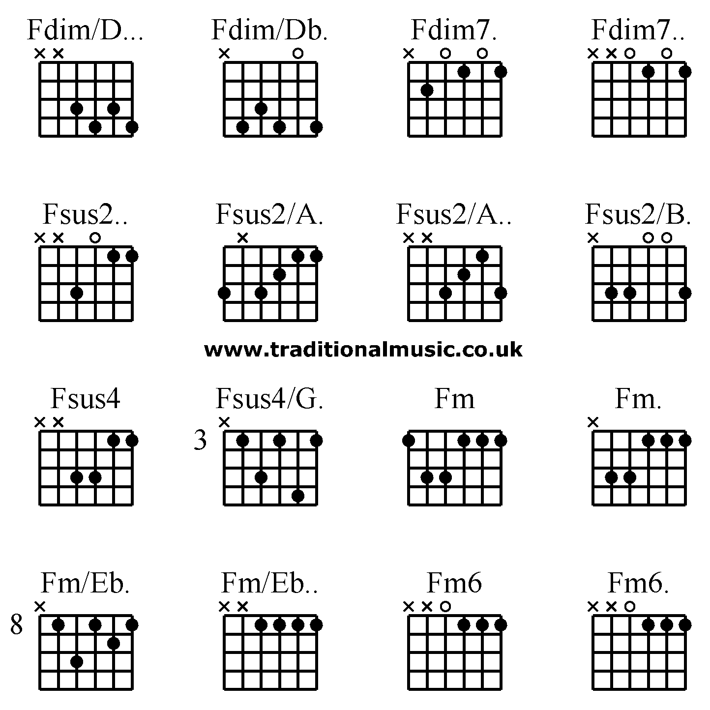 Guitar Chords Advanced Fdimd Fdimdb Fdim7 Fdim7 Fsus2 Fsus2