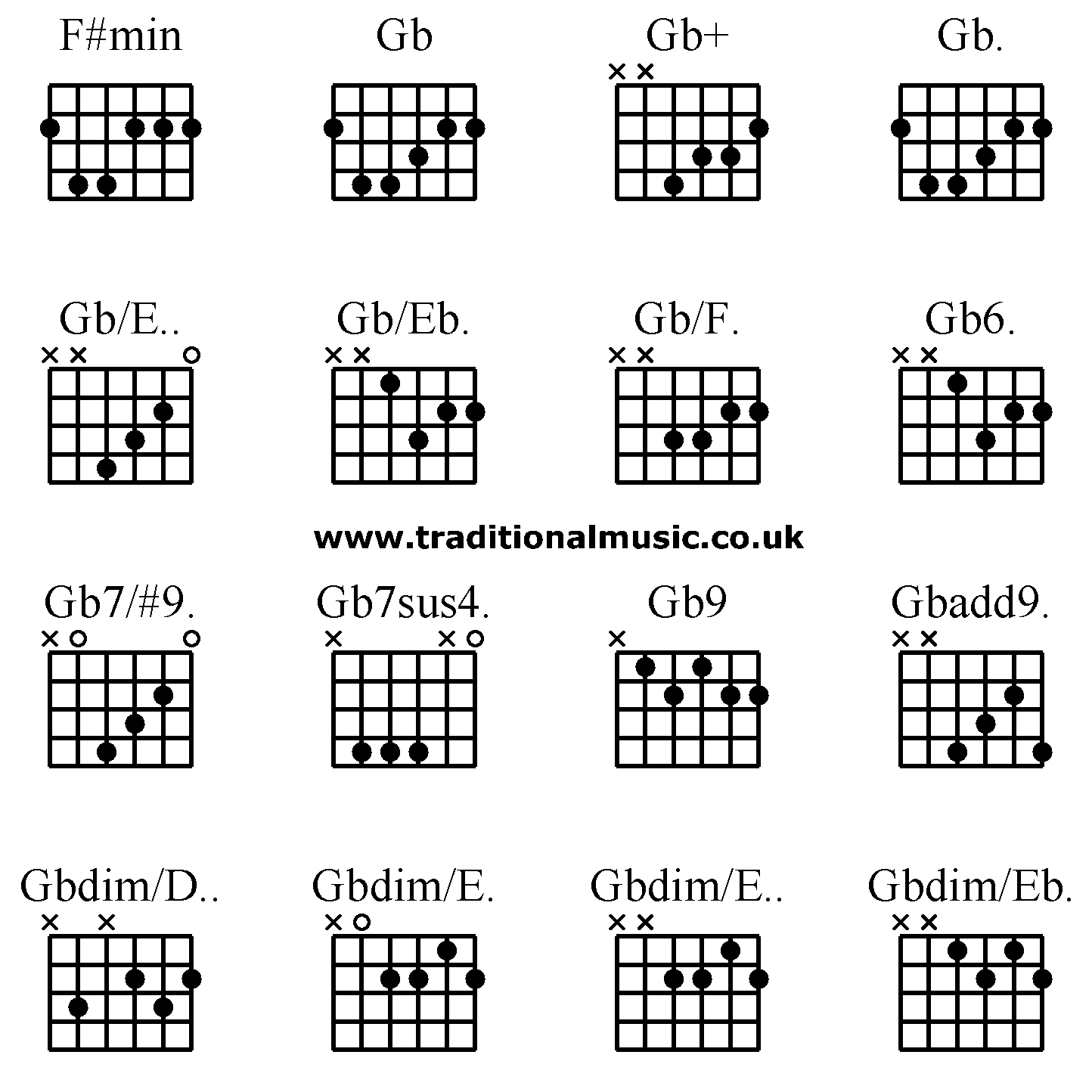 Guitar chords advanced -F#min Gb Gb+ Gb. Gb/E. Gb/Eb. Gb/F. Gb6. Gb7/#9. Gb7sus4. Gb9 Gbadd9 ...
