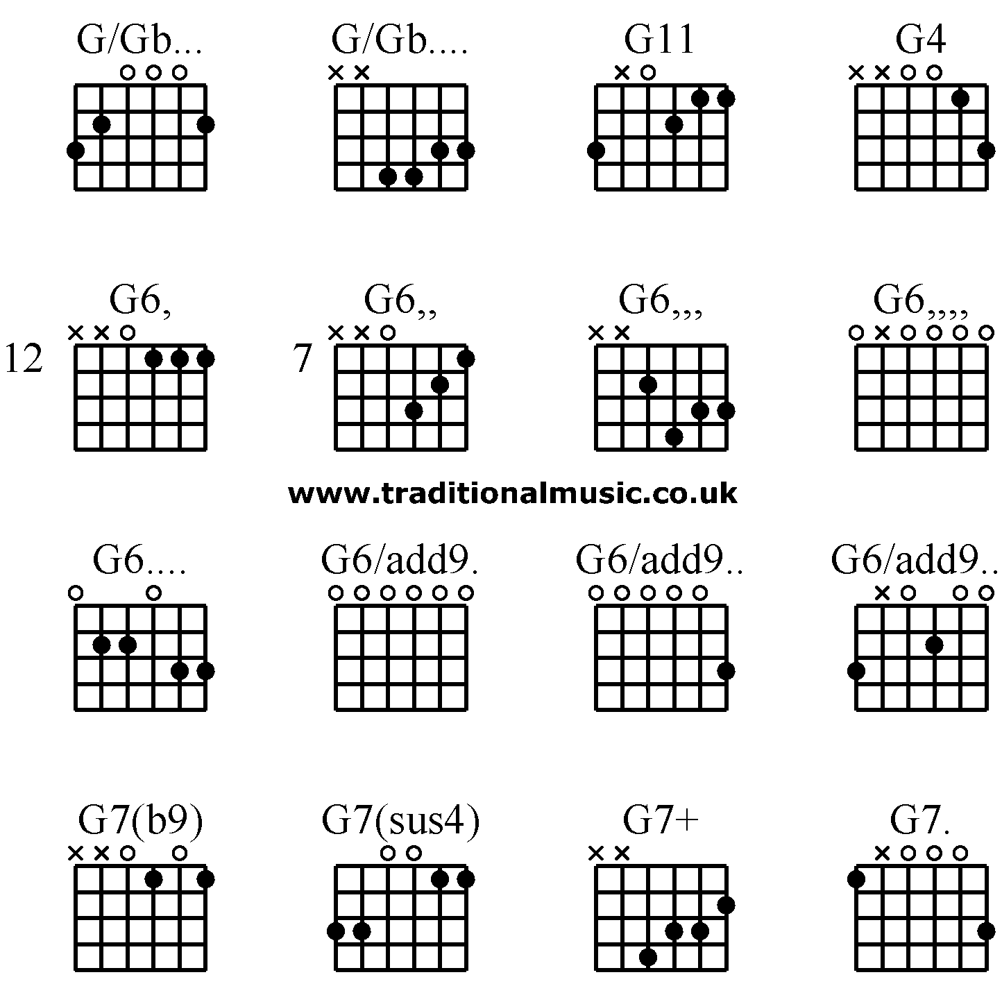 Guitar chords advanced - G/Gb. G/Gb. G11 G4 G6, G6, G6, G6, G6. G6/add9. G6/add9. G6/add9. G7(b9 ...