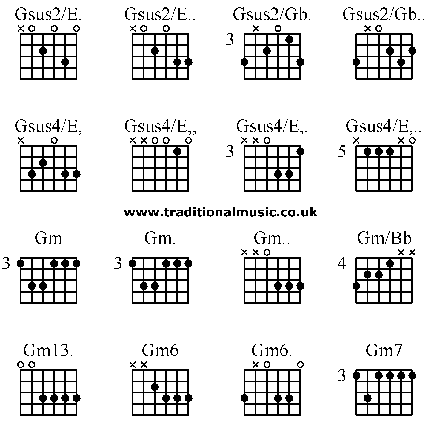 Gm Guitar Chord Easy Related Keywords u0026 Suggestions - Gm Guitar Chord Easy Long Tail Keywords