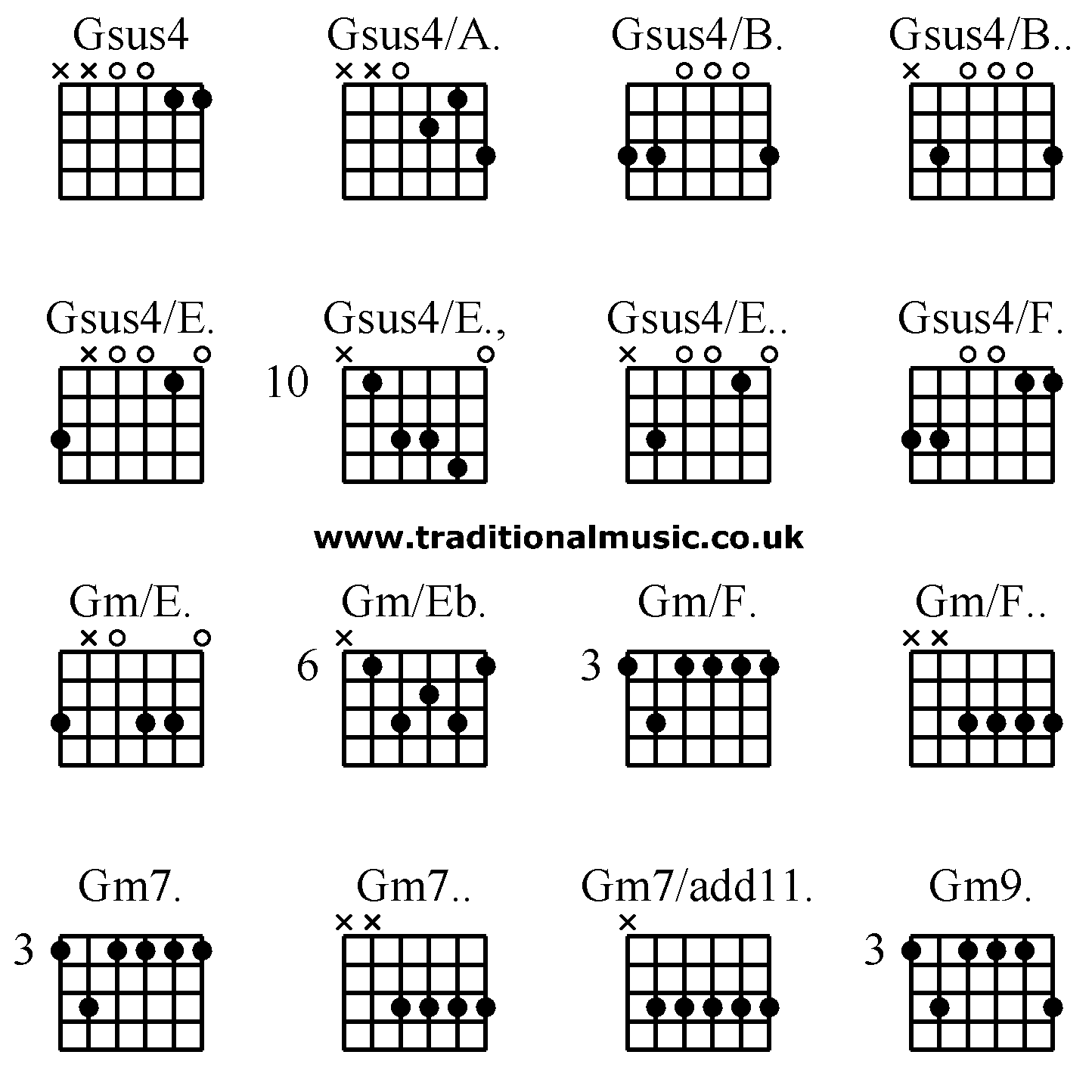 Guitar Chords Advanced Gsus4 Gsus4a Gsus4b Gsus4b Gsus4e