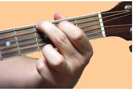 CHORDS Diagrams And Chartsprintable Pdffor Banjo Guitar Dobro