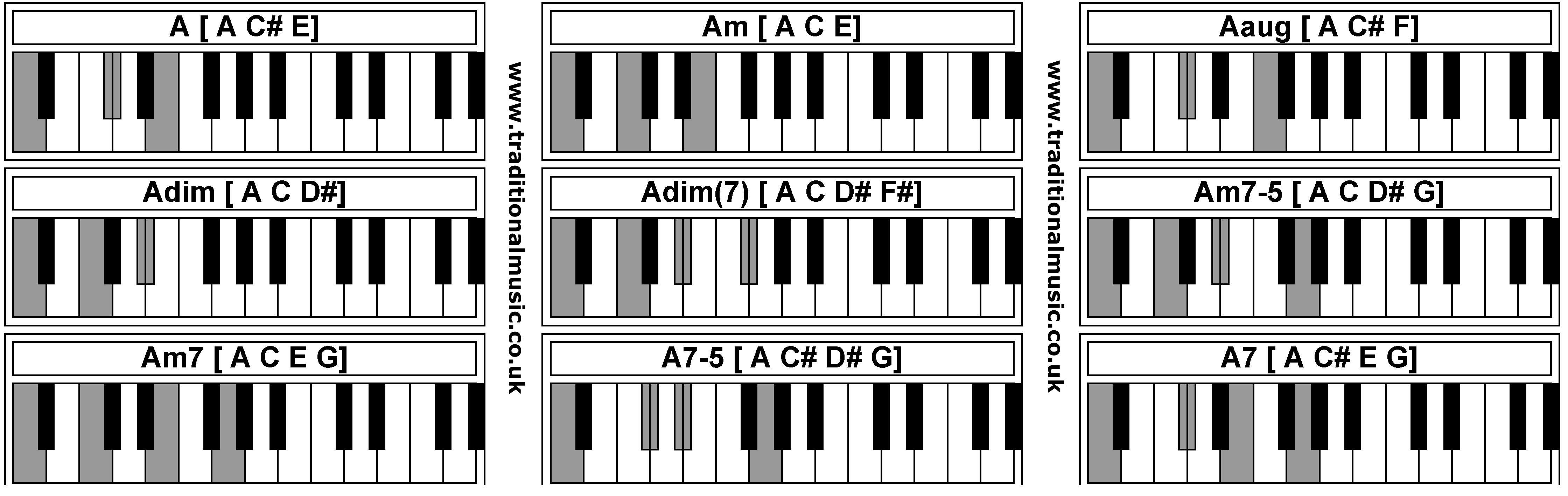 Am7 chord piano images am7 chord piano am7 a7 5 a7 piano chords am7 a7 5 a7 piano chords source abuse report hexwebz Images