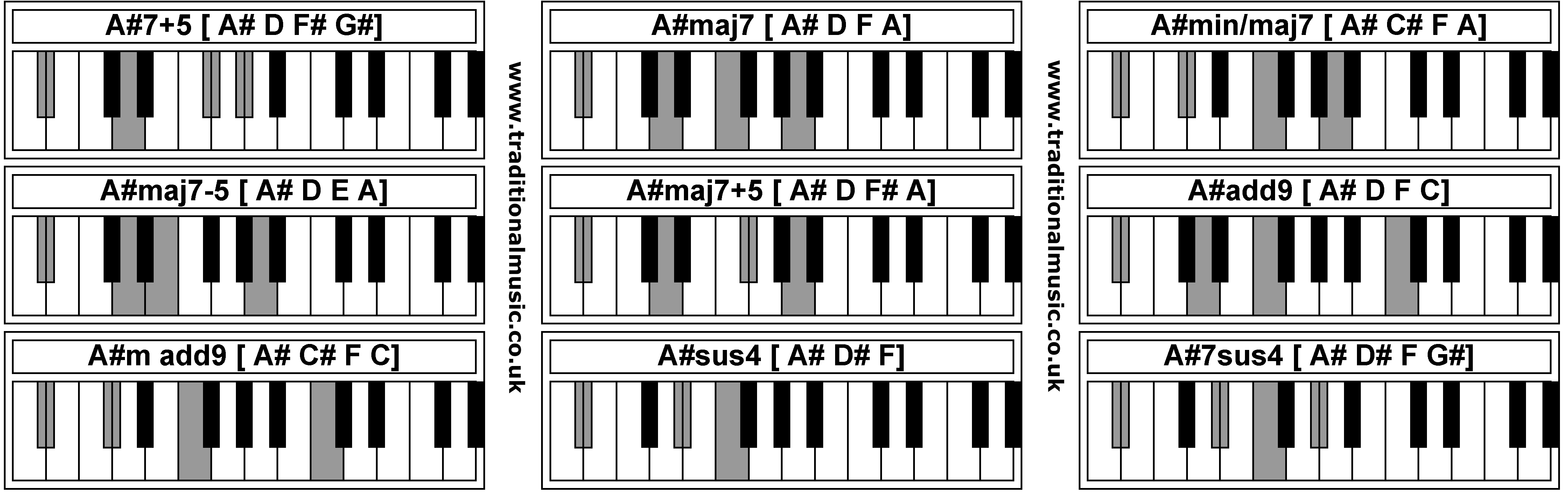 Chords a75 amaj7 aminmaj7 amaj7 5 amaj7 chords a75 amaj7 aminmaj7 amaj7 5 amaj75 aadd9 am add9 asus4 a7sus4 hexwebz Image collections