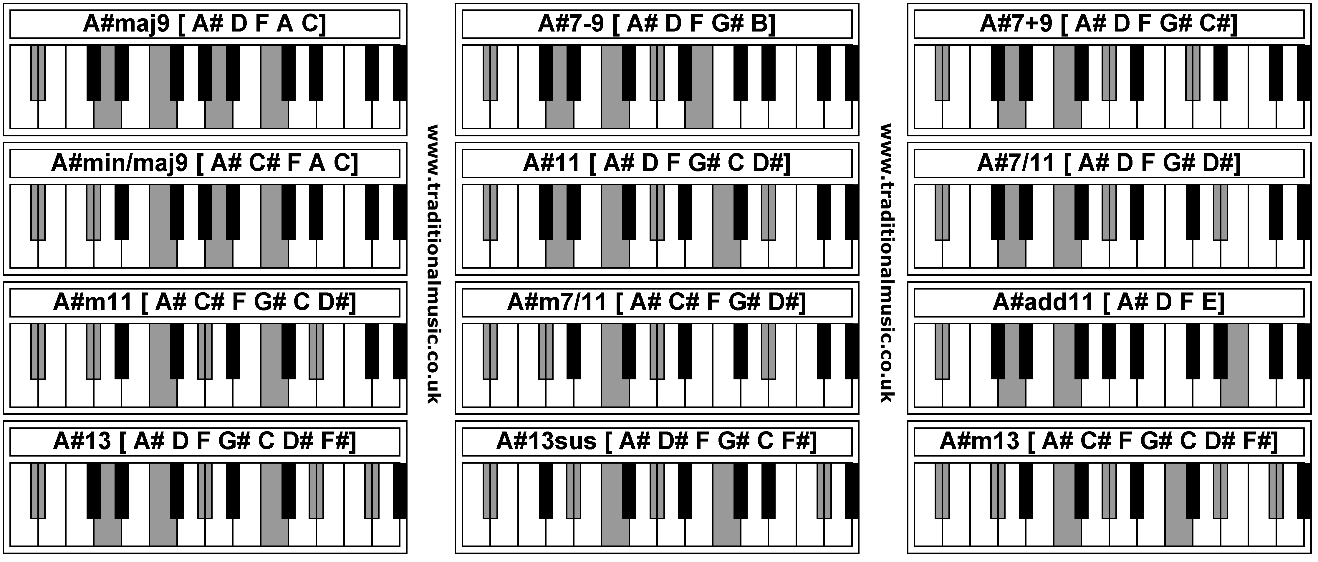 Piano Chords images