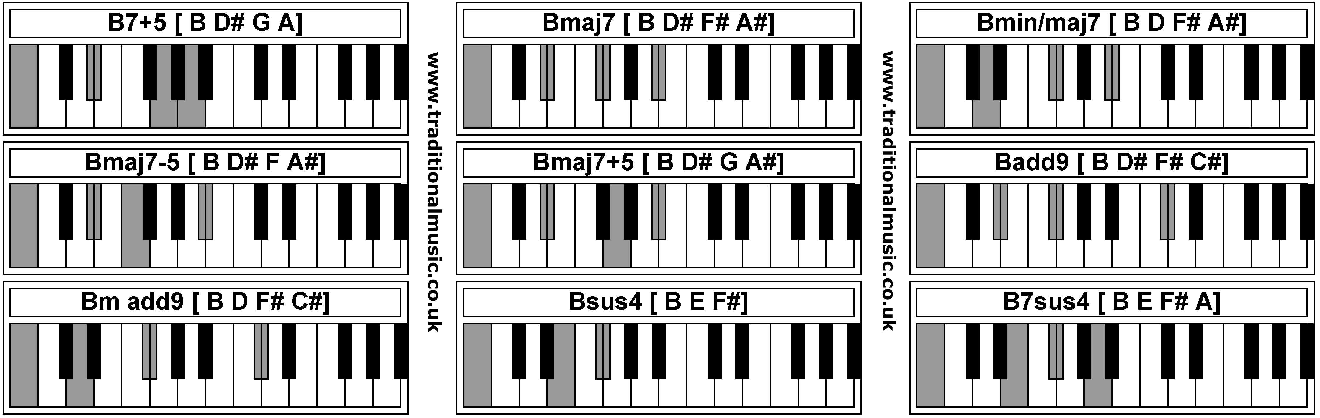 Chord Piano B Images u0026 Pictures - Becuo