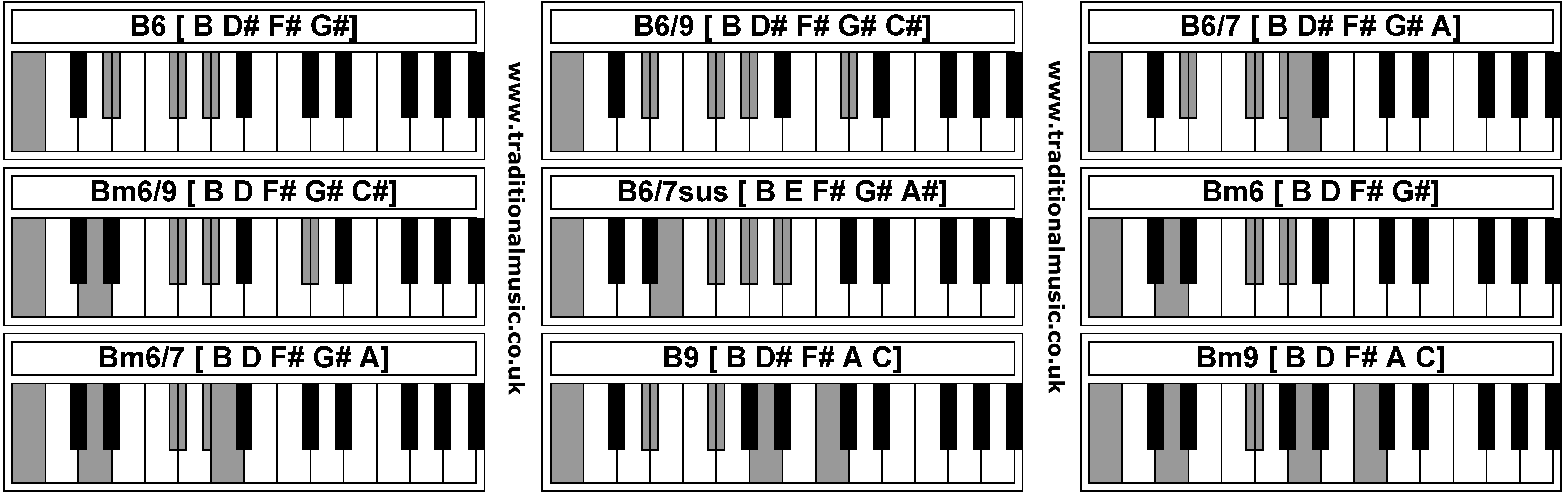 http://www.traditionalmusic.co.uk/chords/png/guitar(dadgad)-chords-b-minor.png