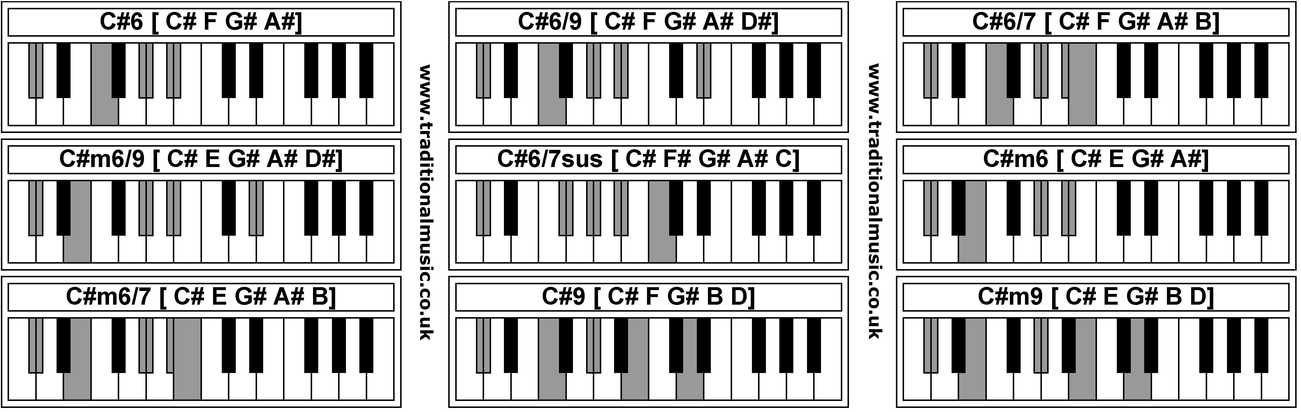 C Piano Chord Images u0026 Pictures - Becuo