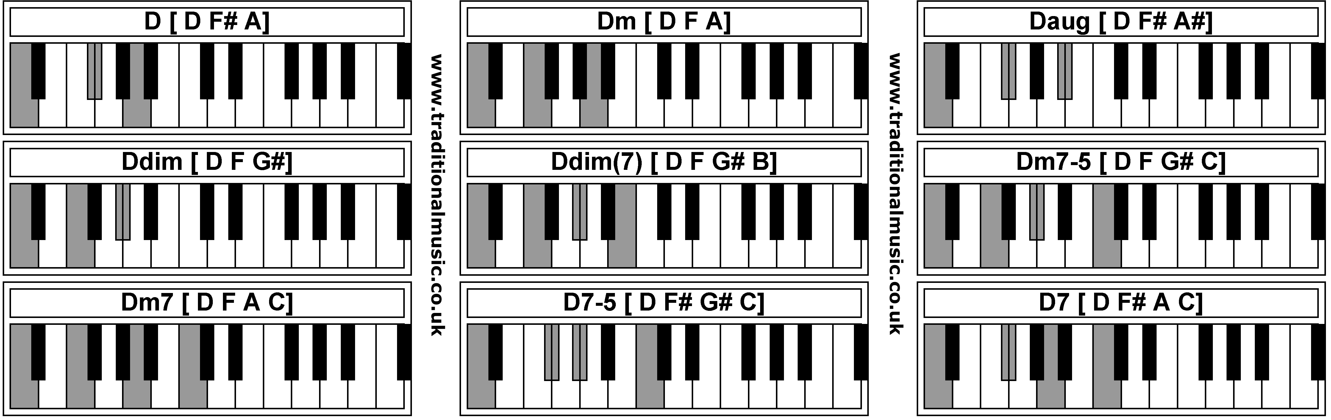 Piano Chords D Images u0026 Pictures - Becuo