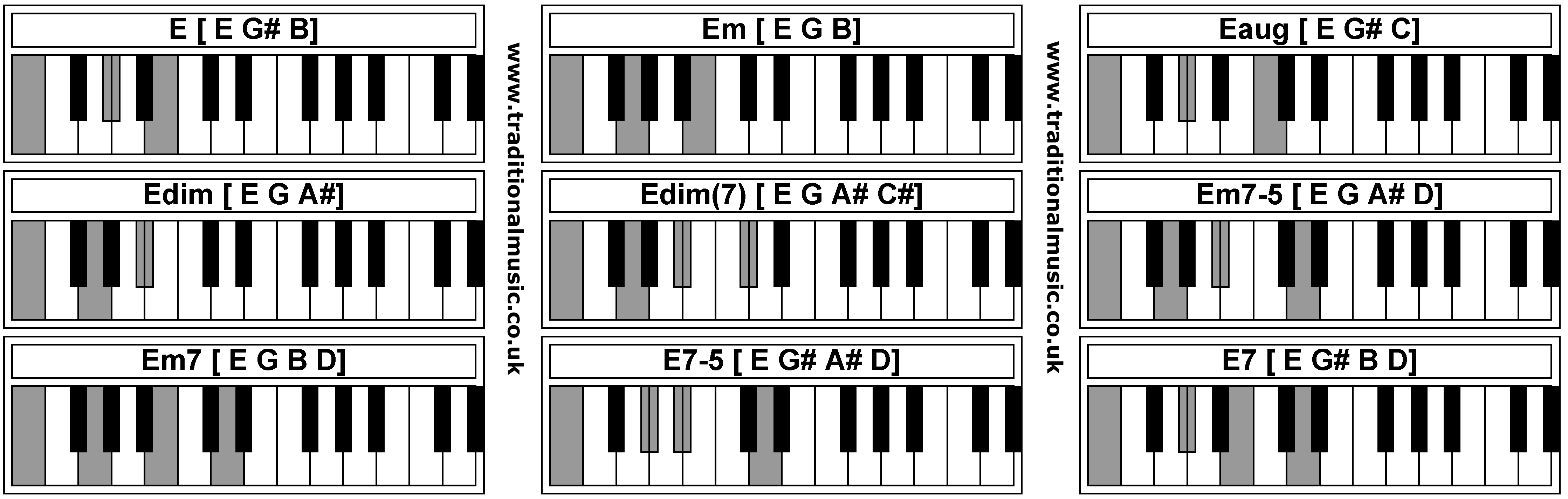 Piano Chords E Images u0026 Pictures - Becuo